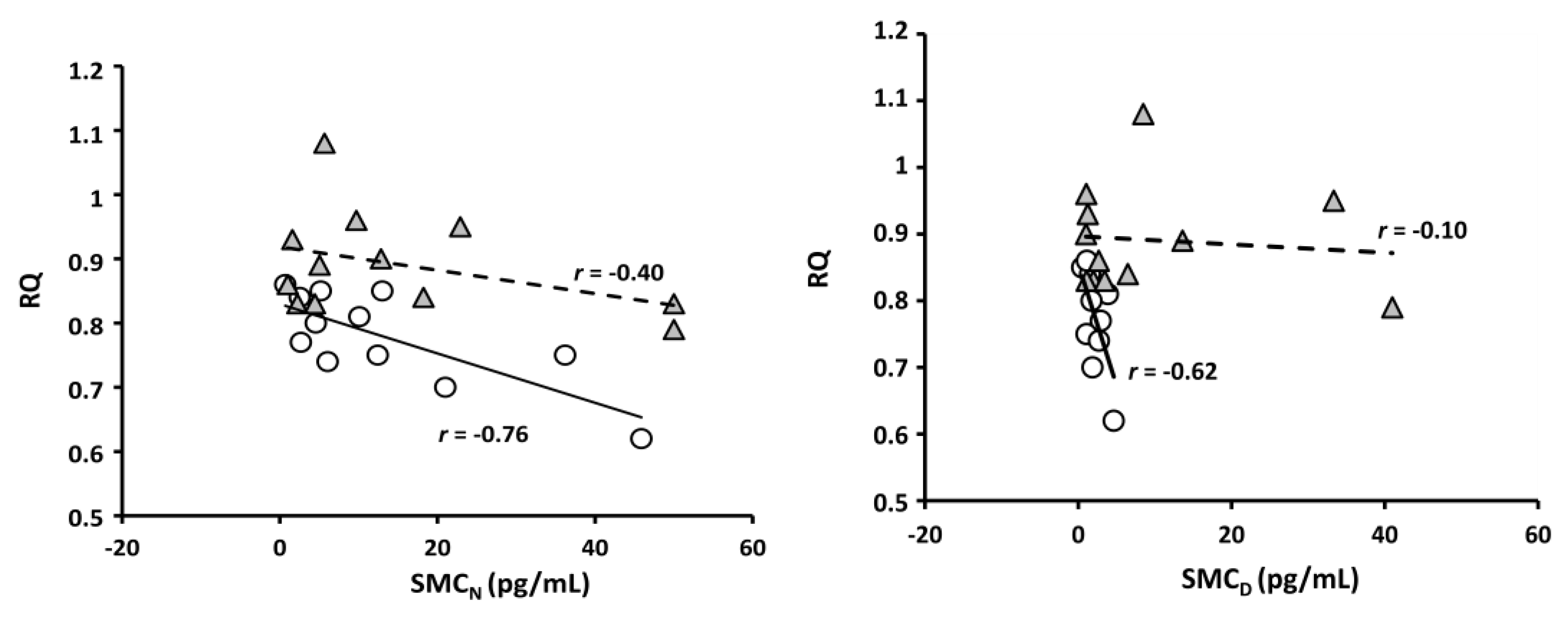 Ijms Free Full Text Melatonin Relations With Energy Metabolism As Possibly Involved In Fatal Mountain Road Traffic Accidents Html