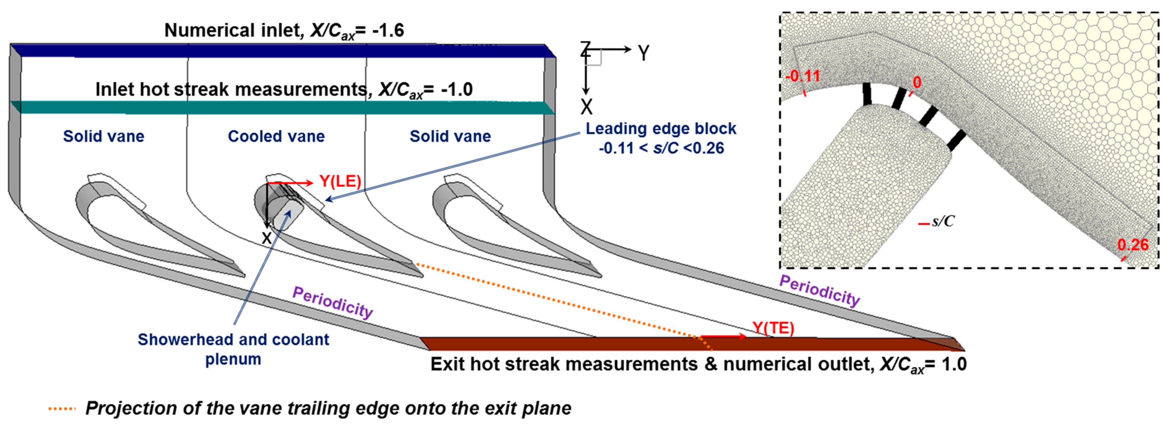 Ijtpp Free Full Text The Effect Of Hot Streaks On A High Joslyn Clark Wiring Diagrams 02 00015 G005