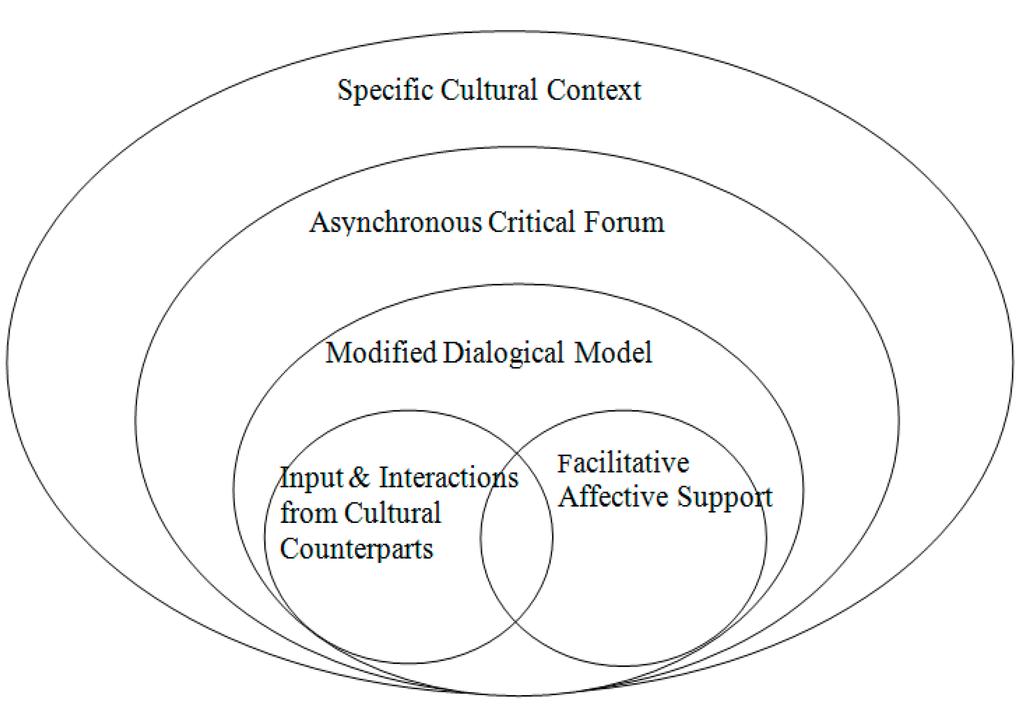 english for information technology 2 pdf david hill