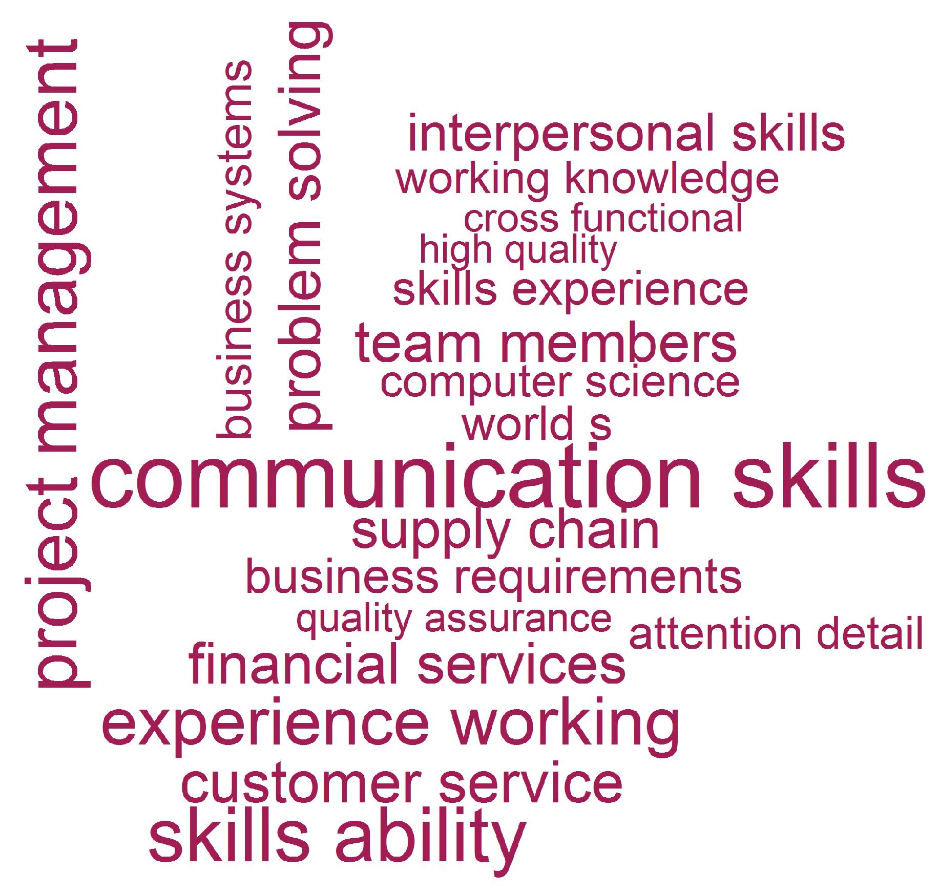 essay on interpersonal communication skills