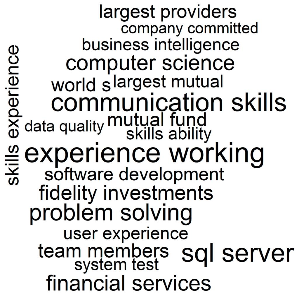 Informatics   Free Full-Text   Skills and Vacancy Analysis