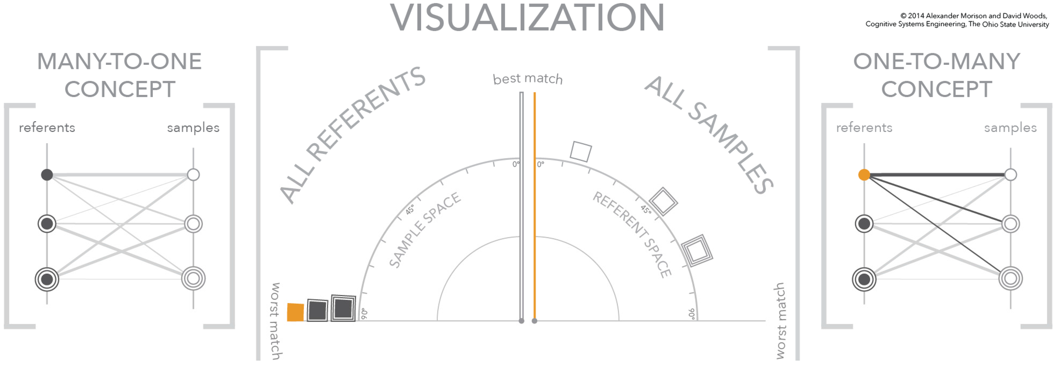 Informatics Free Full Text Opening Up The Black Box Of Sensor Diagram No