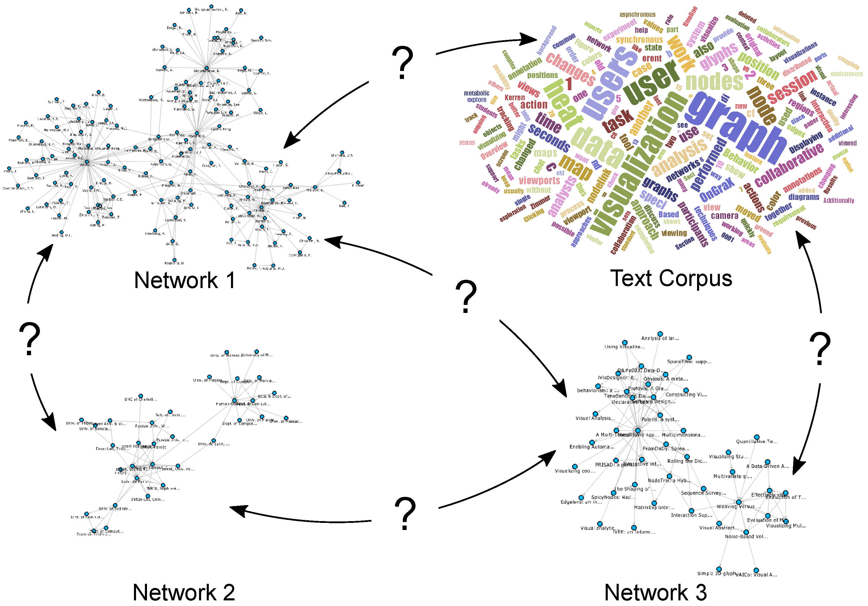 Informatics   Free Full-Text   Visual Analysis of