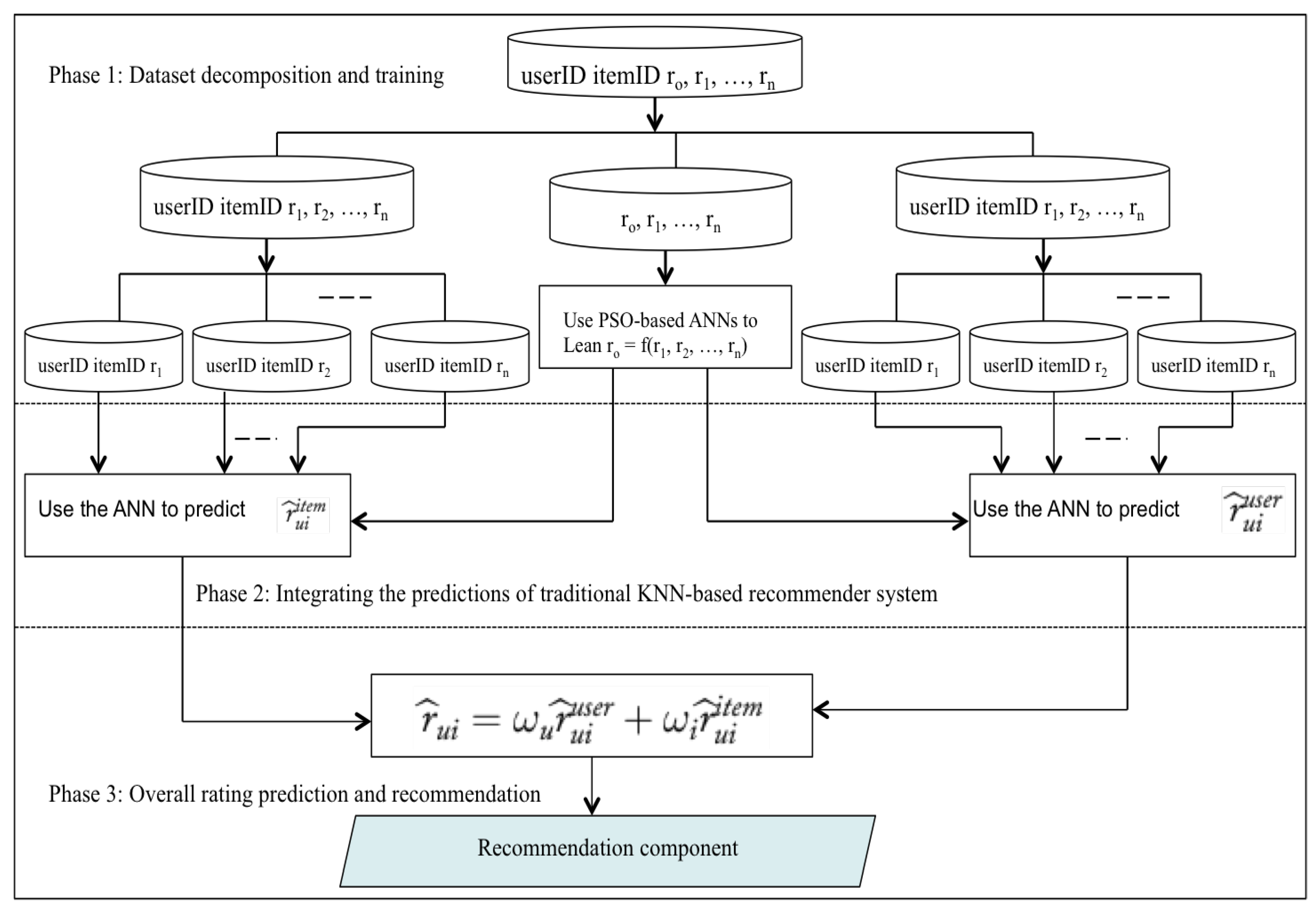 Informatics | Free Full-Text | Artificial Neural Networks