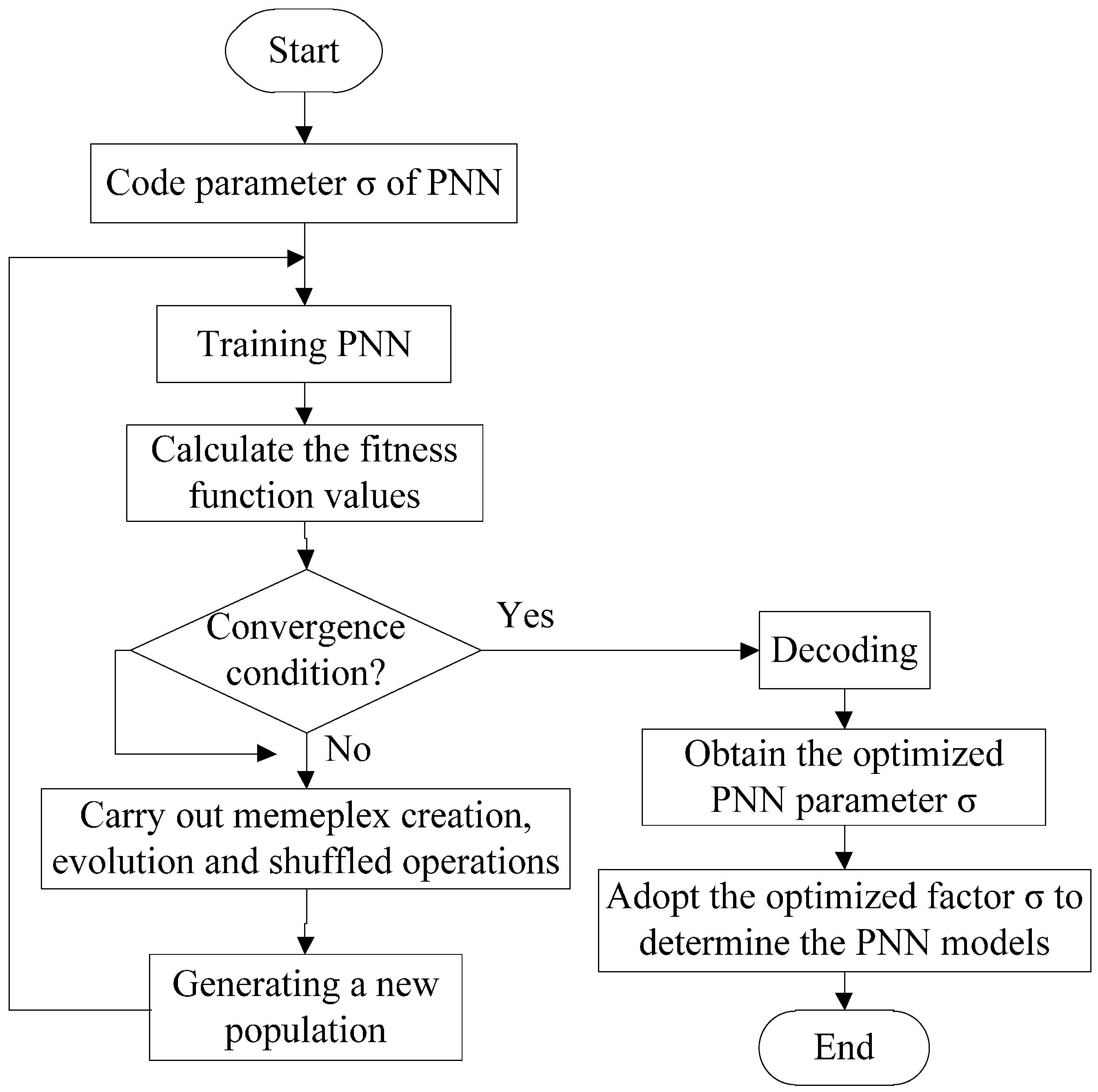 download primitive lambda