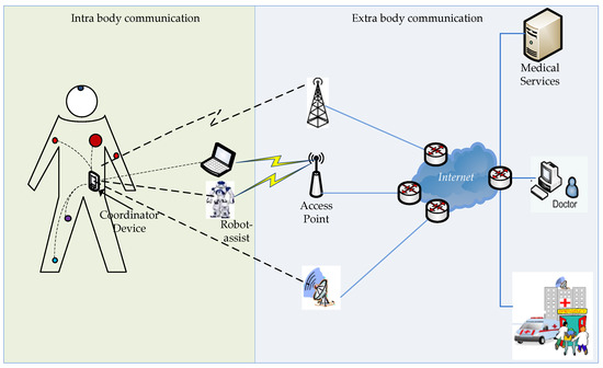 quality-of-service routing for supportingmultimedia applications