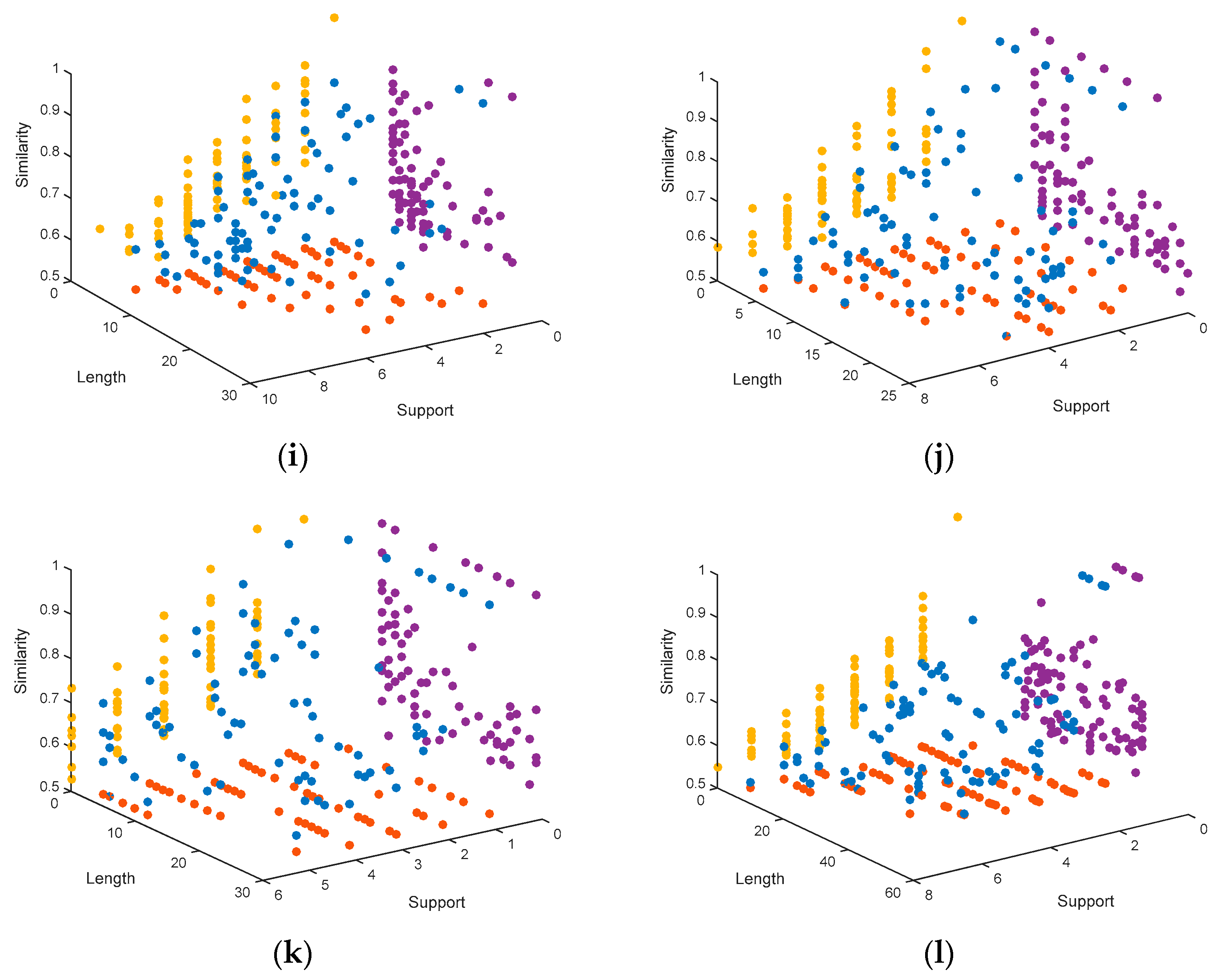 Modified Biogeography-Based Optimization with Local Search Mechanism