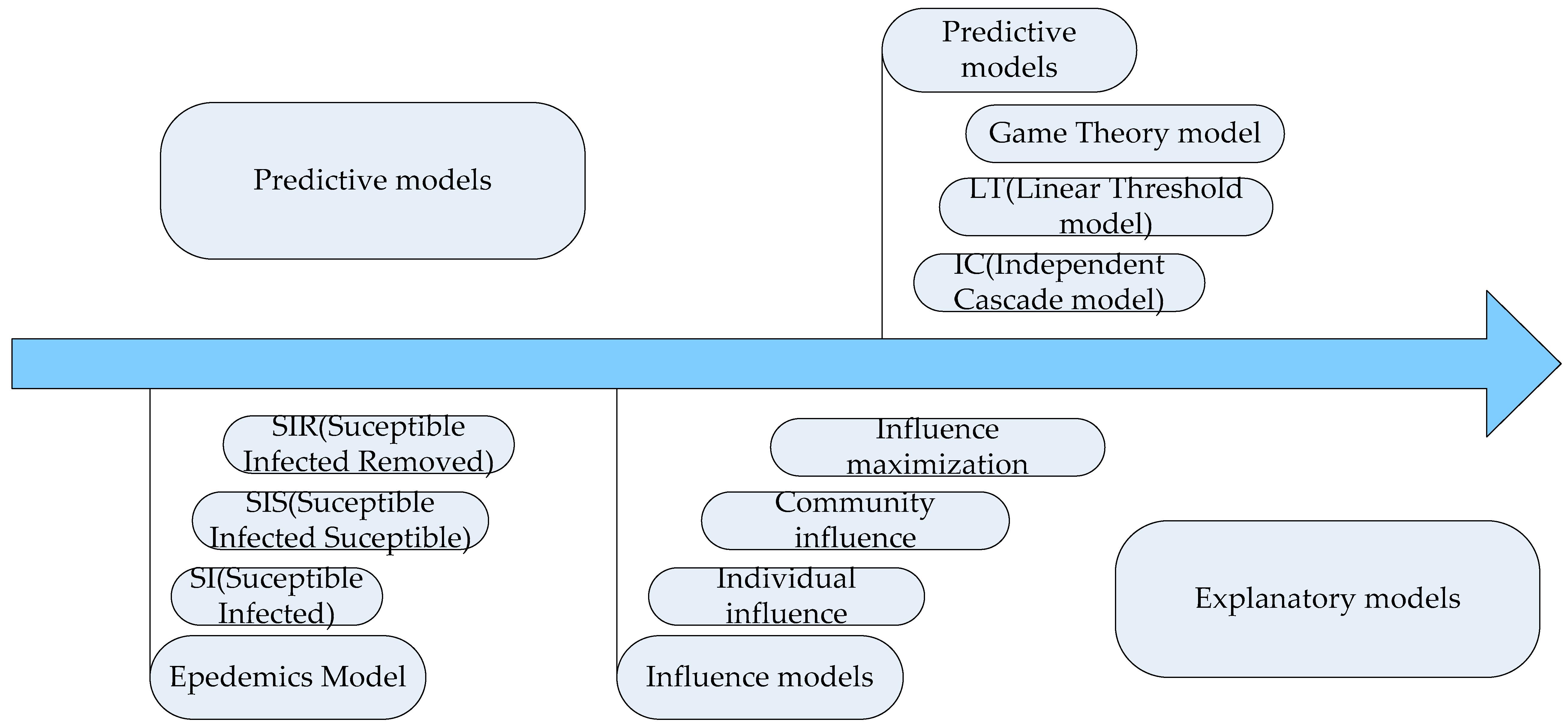 ebook Handbook of Genetics: Volume