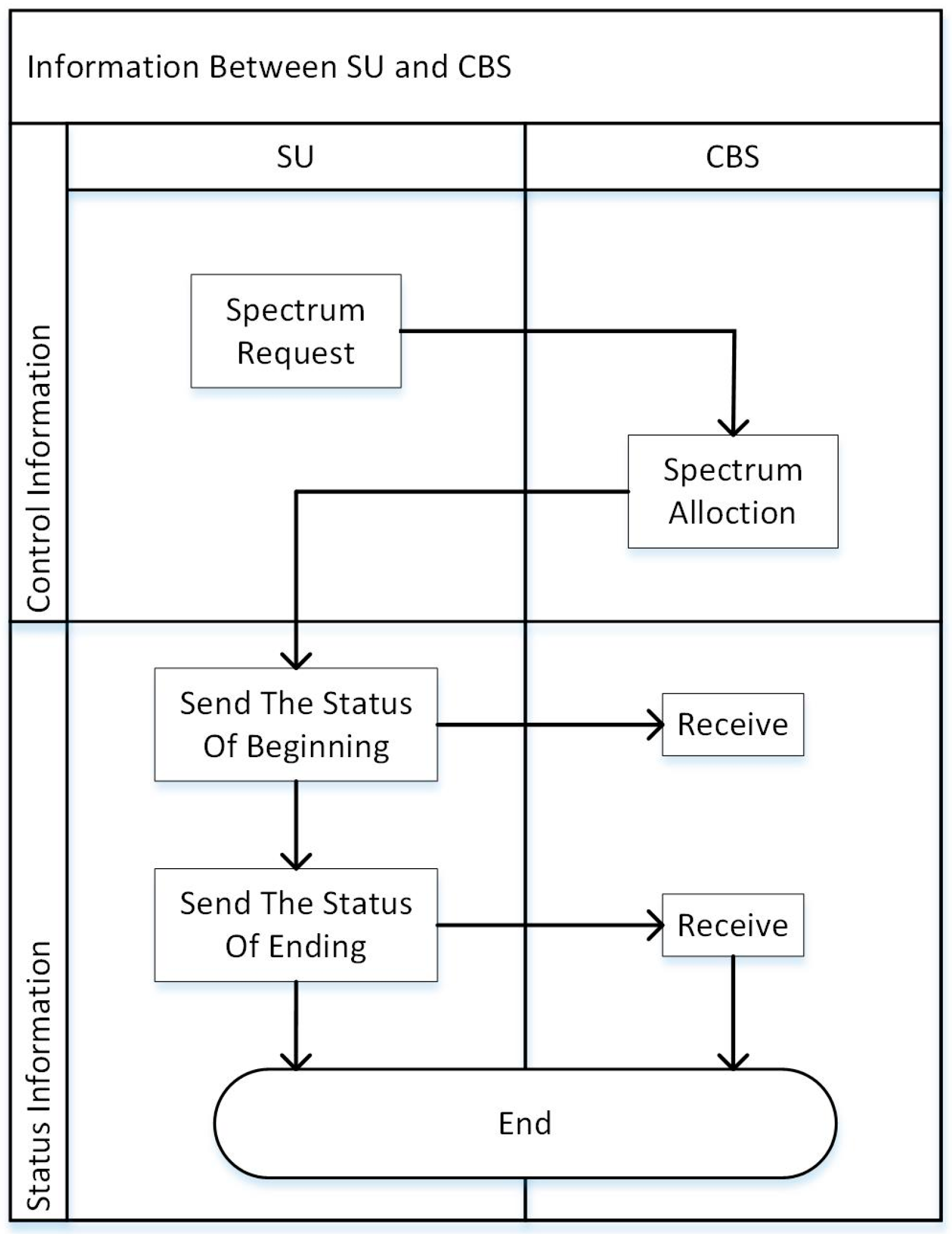 schematic diagram for research paper Schematic overview of the deal model for critical reflection this paper describes a reflection model that pushes students beyond superficial interpretations.