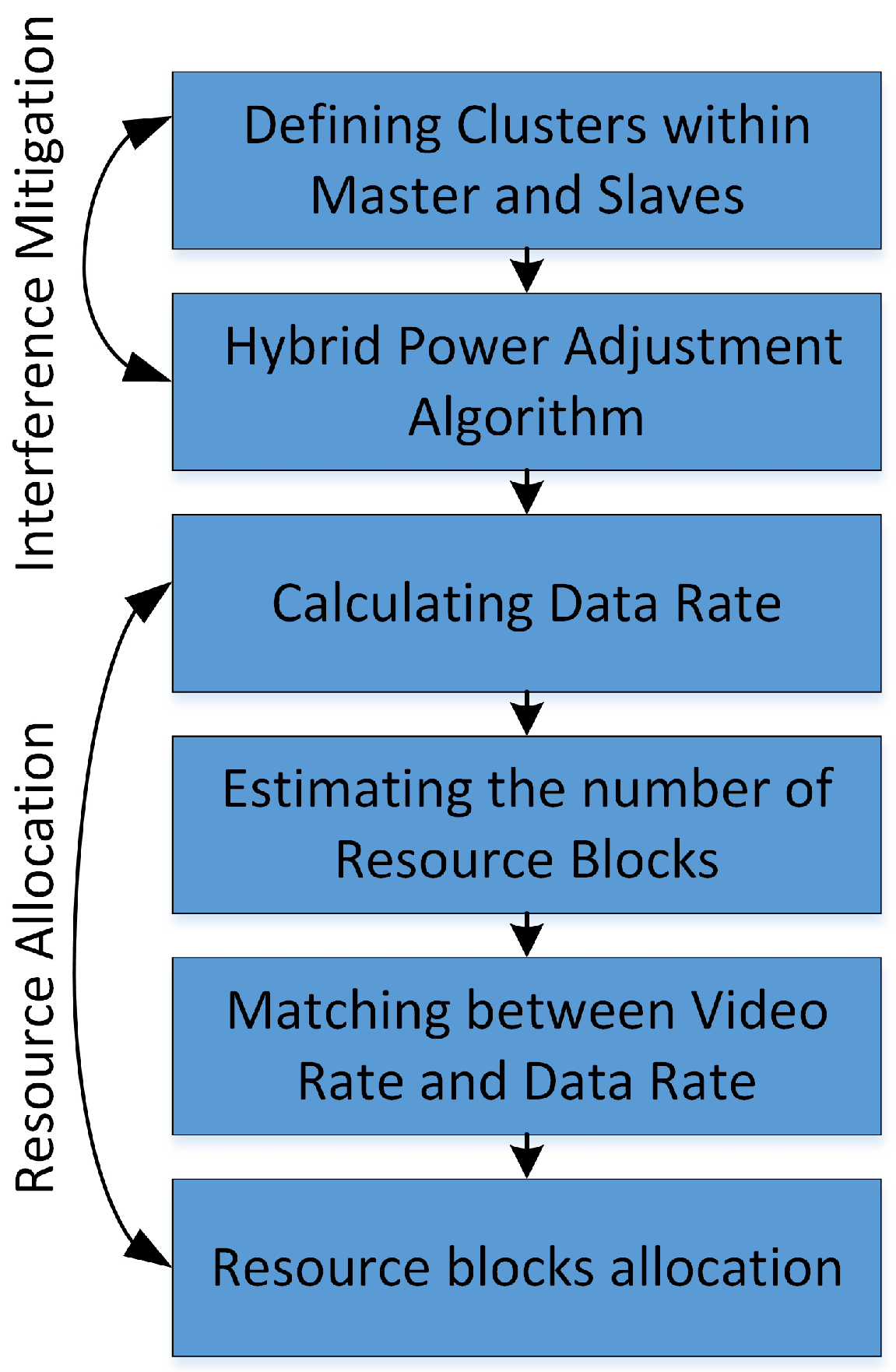 Information   Free Full-Text   Performance Study of Adaptive Video ...