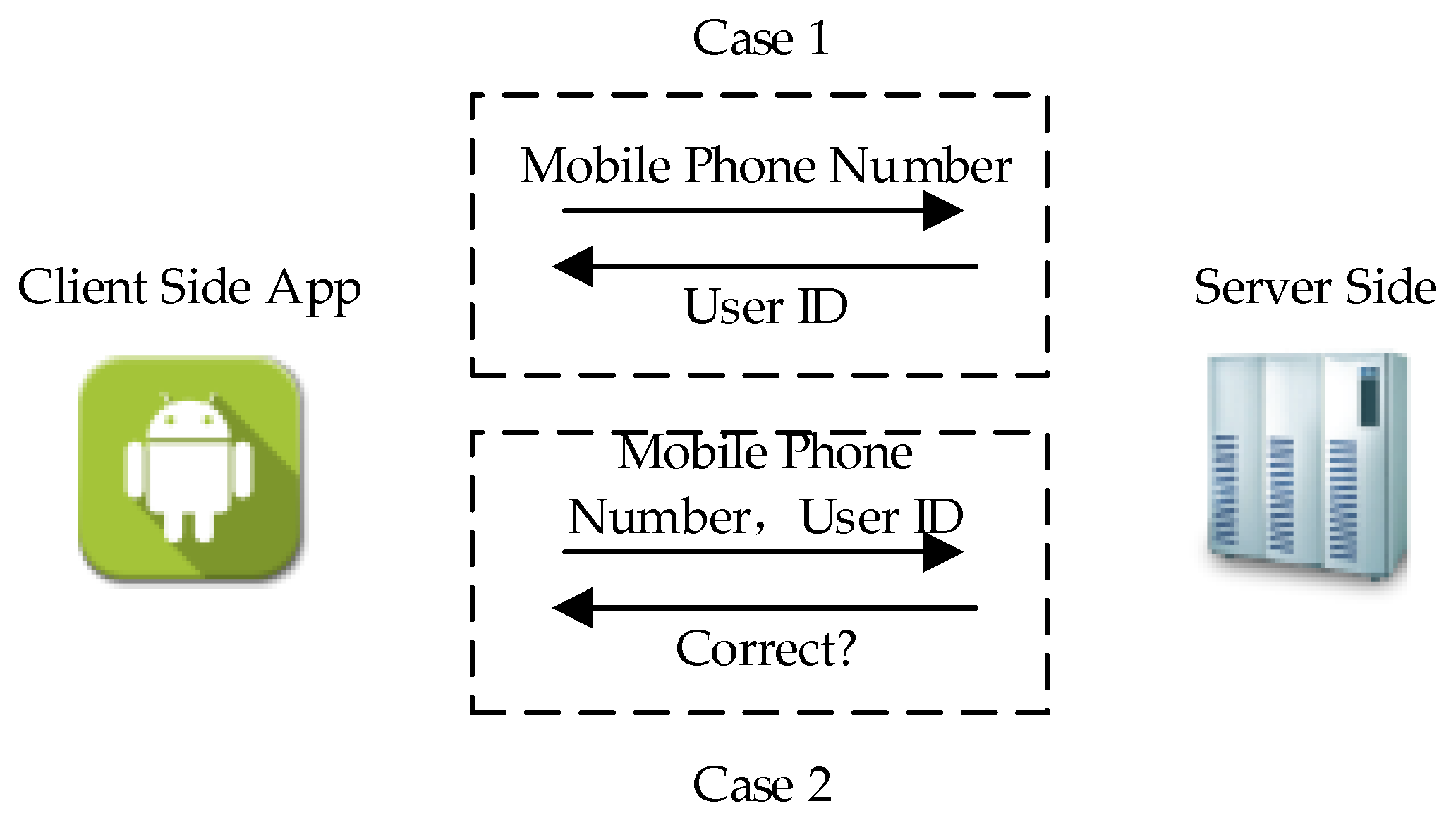 information free full text breaking users mobile phone number