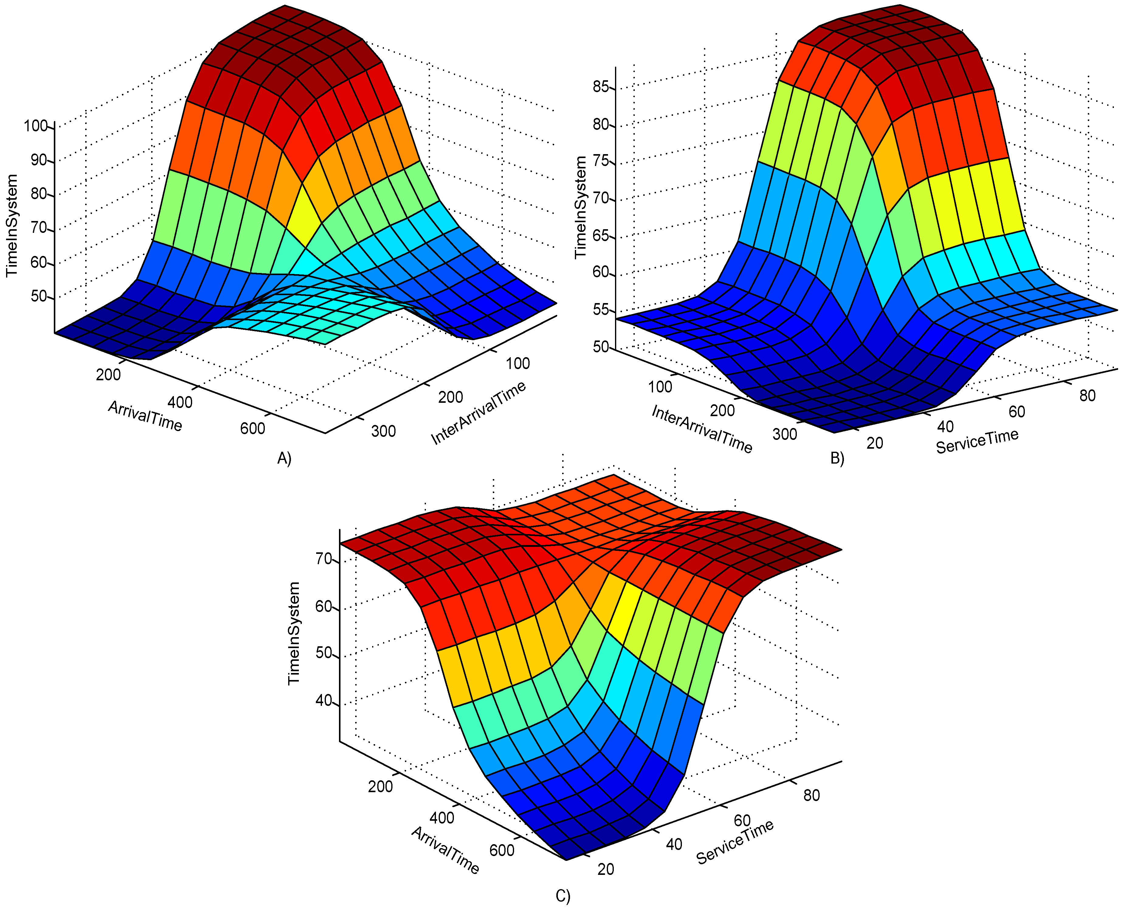 Information   Free Full-Text   Development of an ANFIS Model