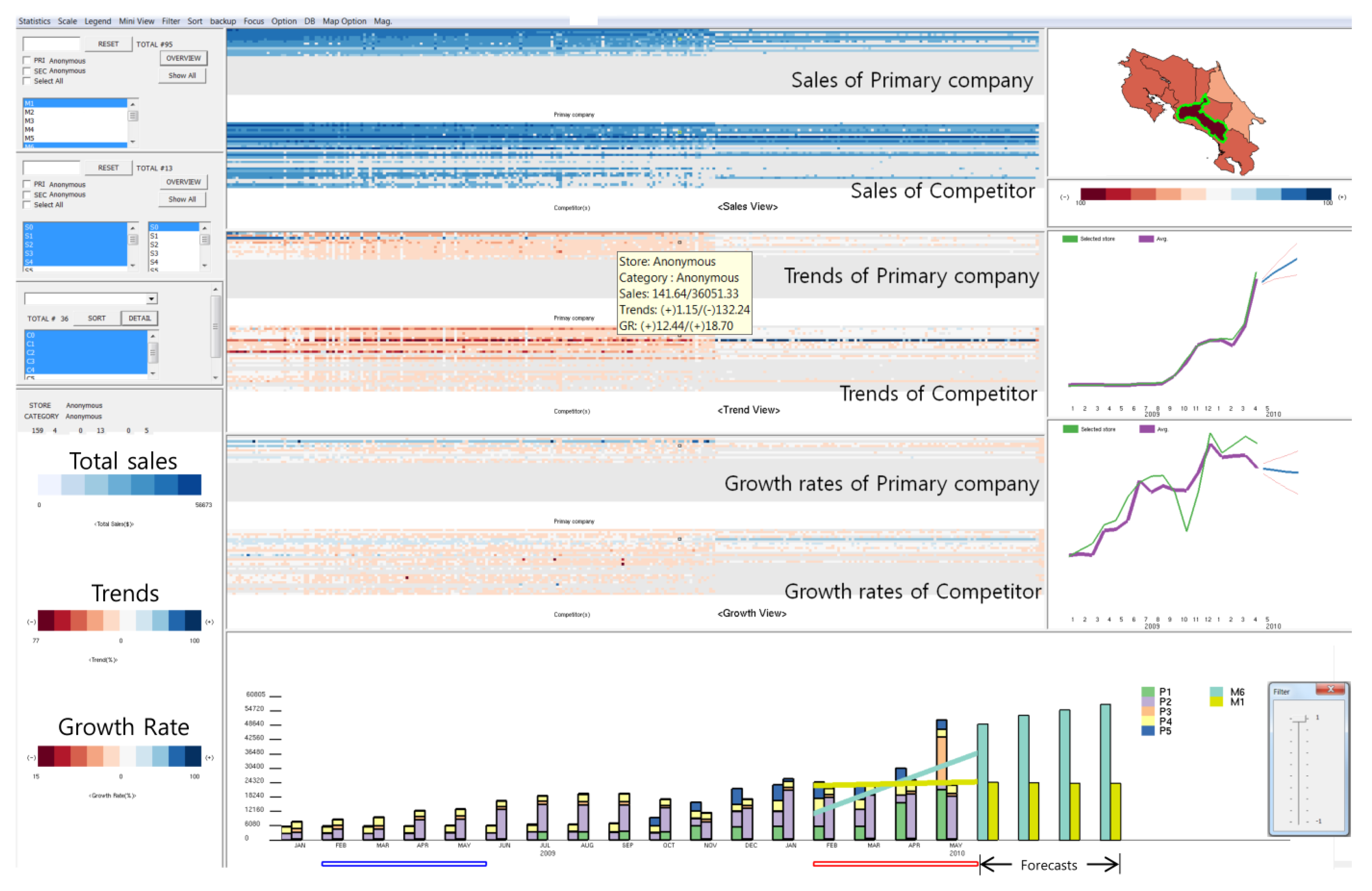 Information | Free Full-Text | Visualising Business Data: A Survey