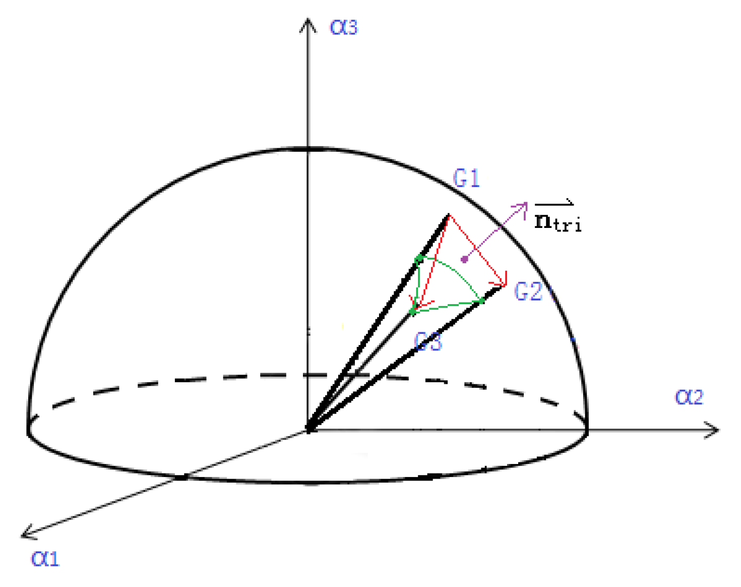 Information | Free Full-Text | Tri-SIFT: A Triangulation