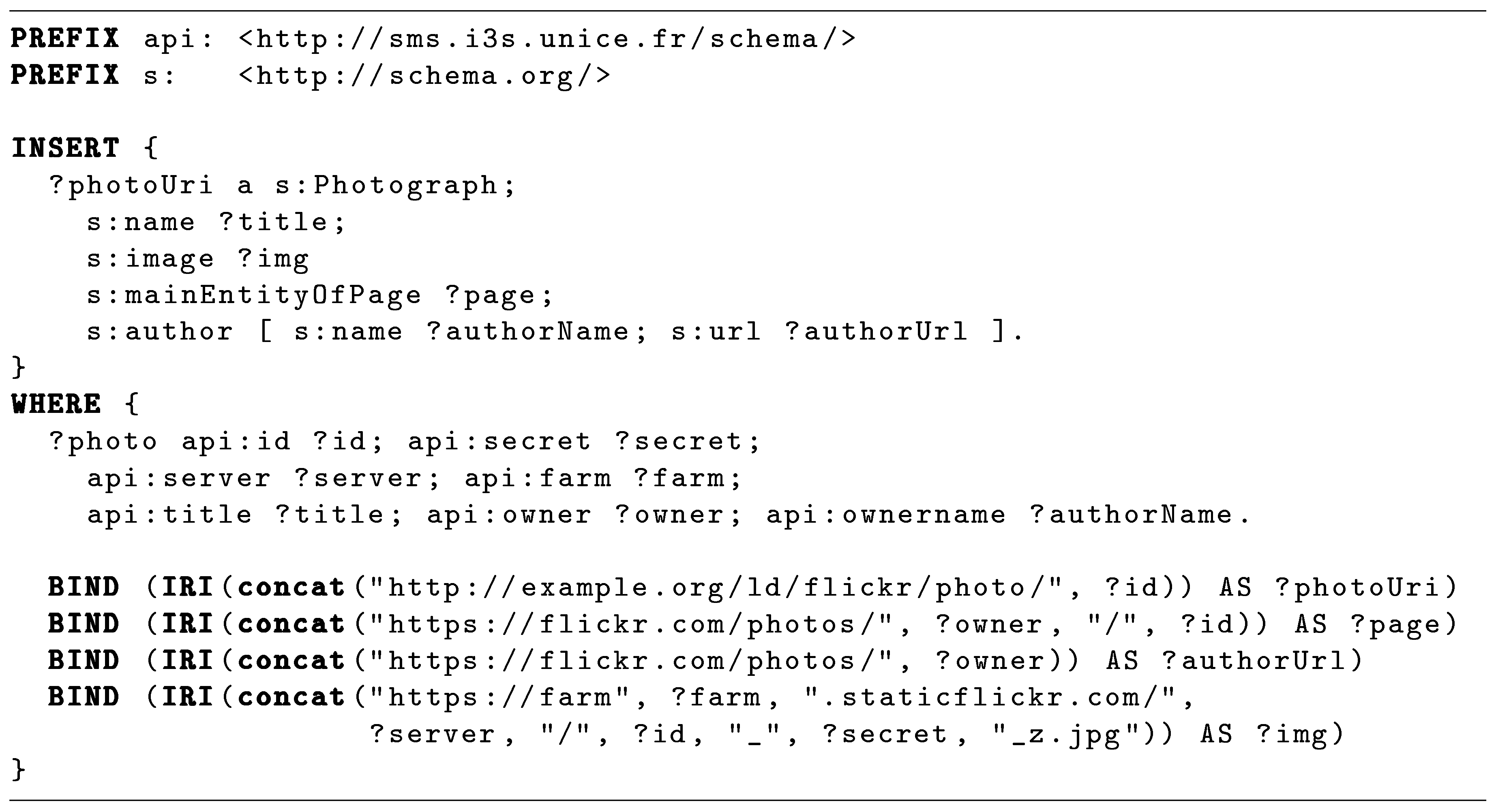 Information   Free Full-Text   Integration of Web APIs and Linked