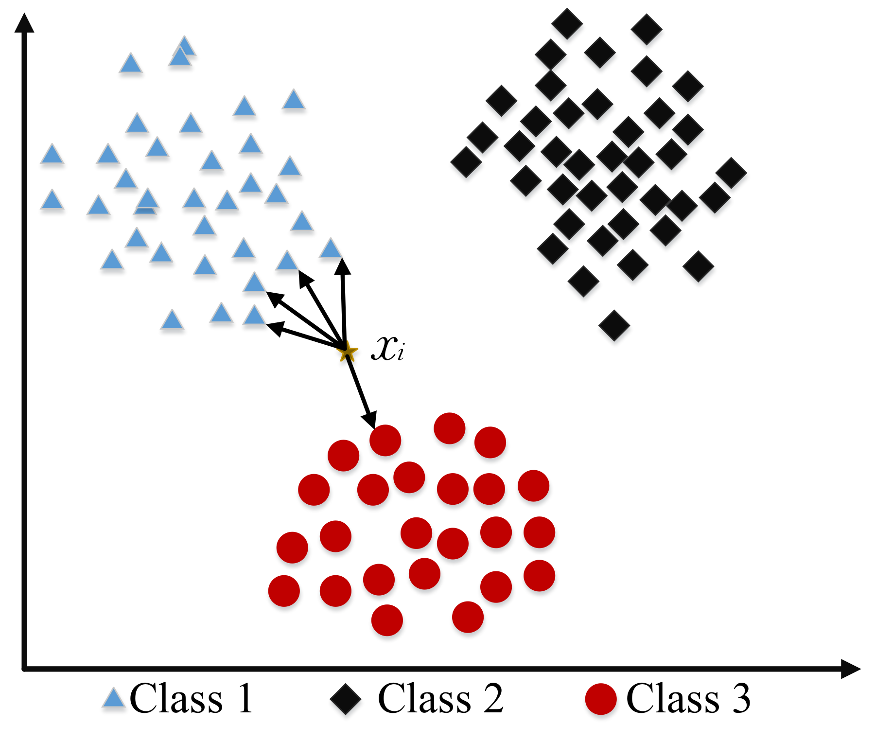 Information | Free Full-Text | Text Classification