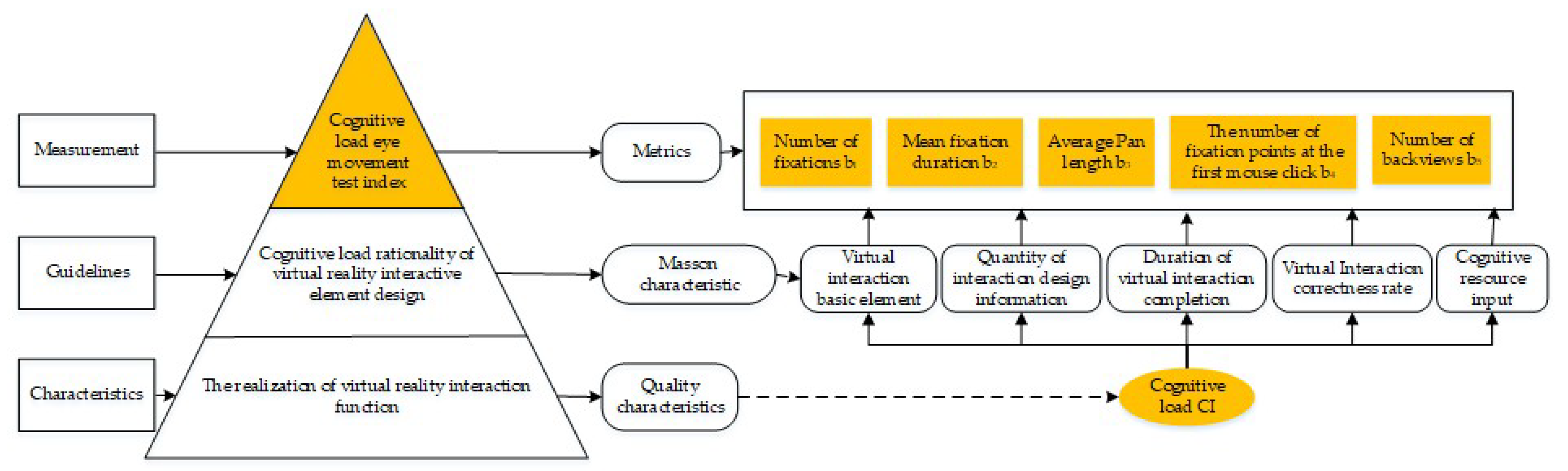 Information   Free Full-Text   Research on the Quantitative Method