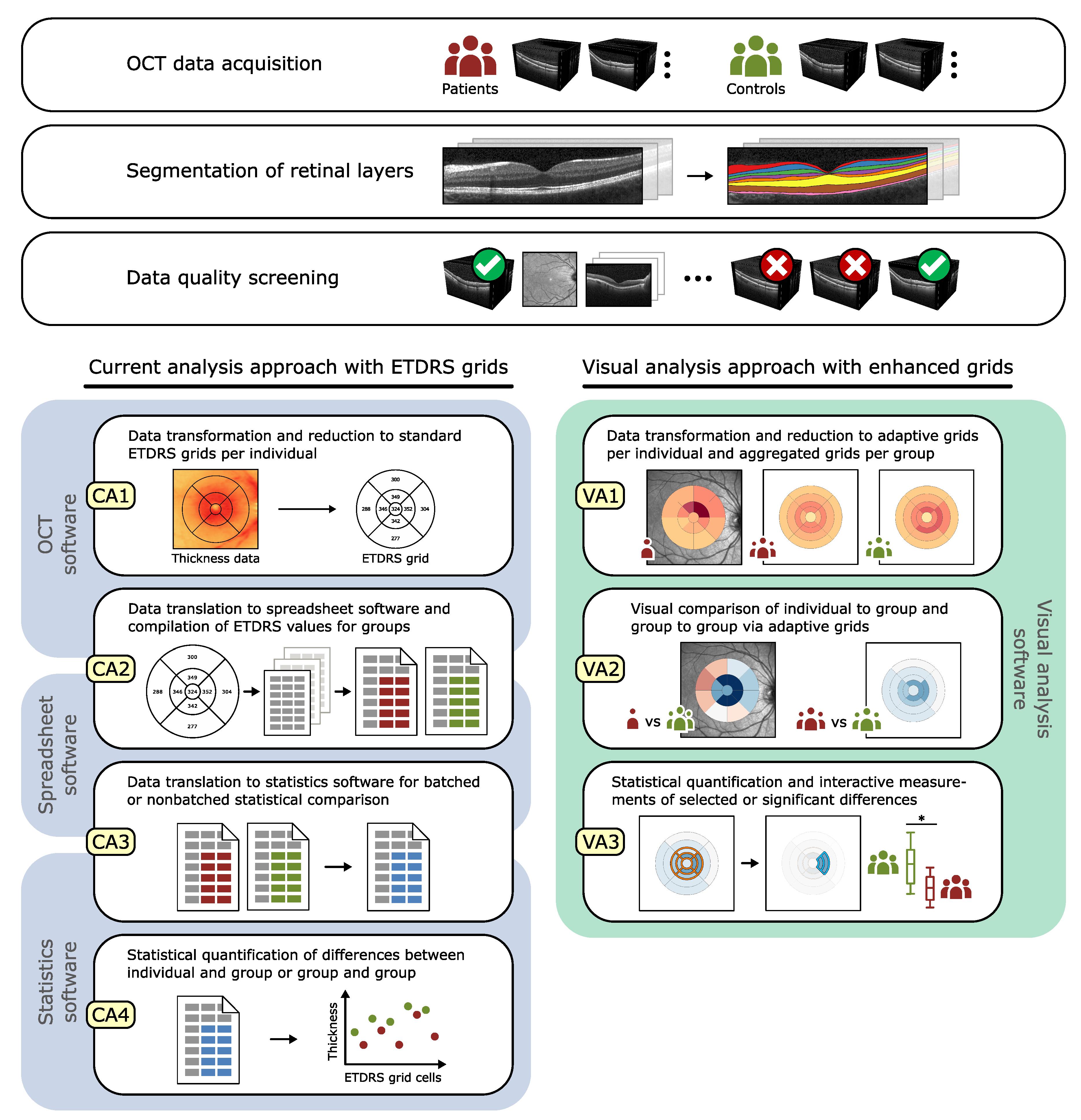 Information   Free Full-Text   Enhanced Grid-Based Visual