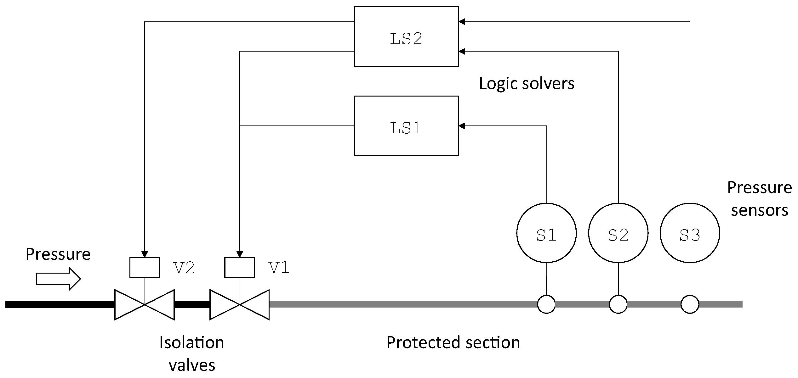 Information Free Full Text Decision Diagram Algorithms To Extract Minimal Cutsets Of Finite Degradation Models Html