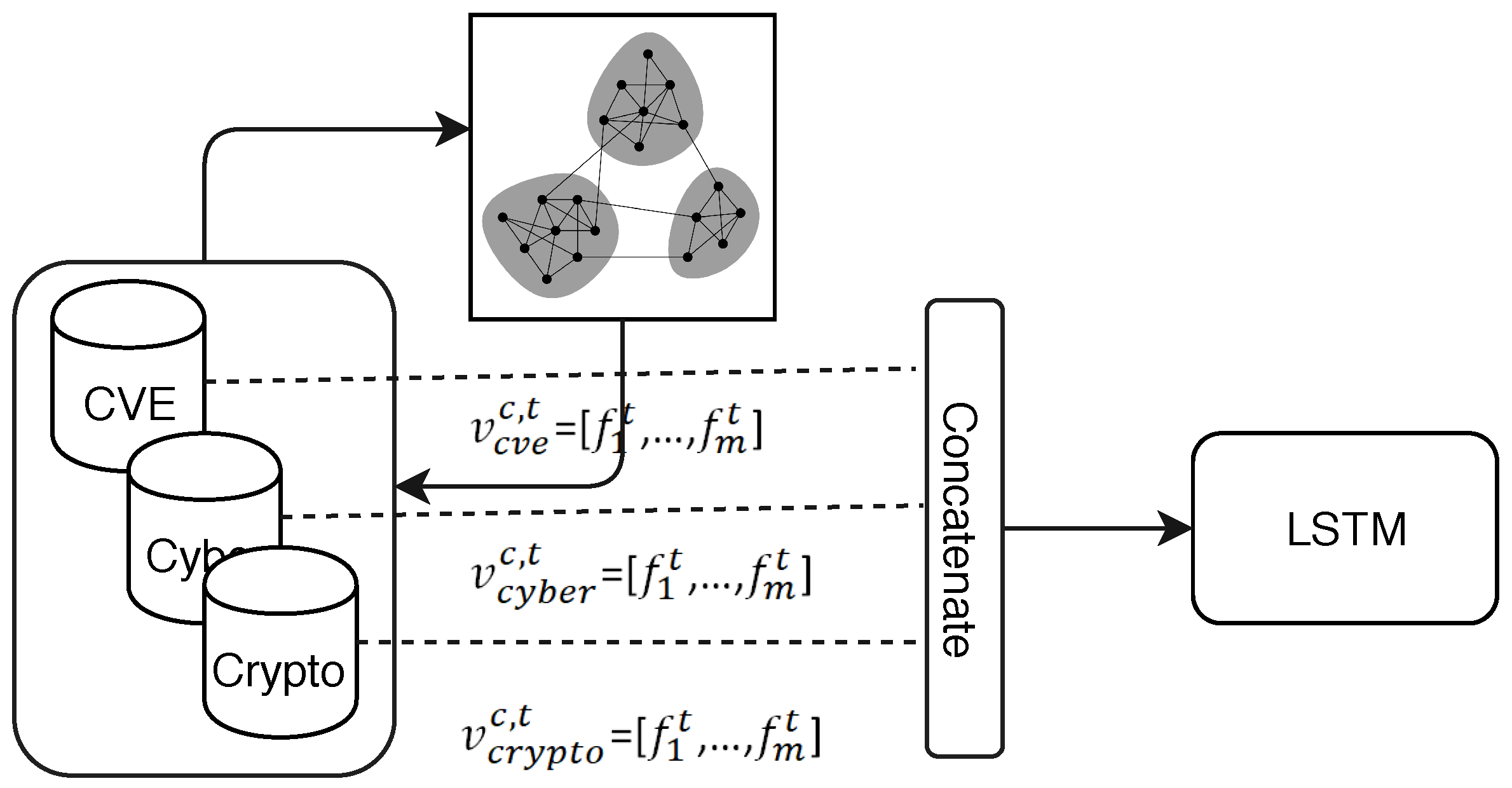 Information   Free Full-Text   An LSTM Model for Predicting