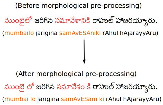 Information Free Full Text Enhancing The Performance Of Telugu Named Entity Recognition Using Gazetteer Features Html