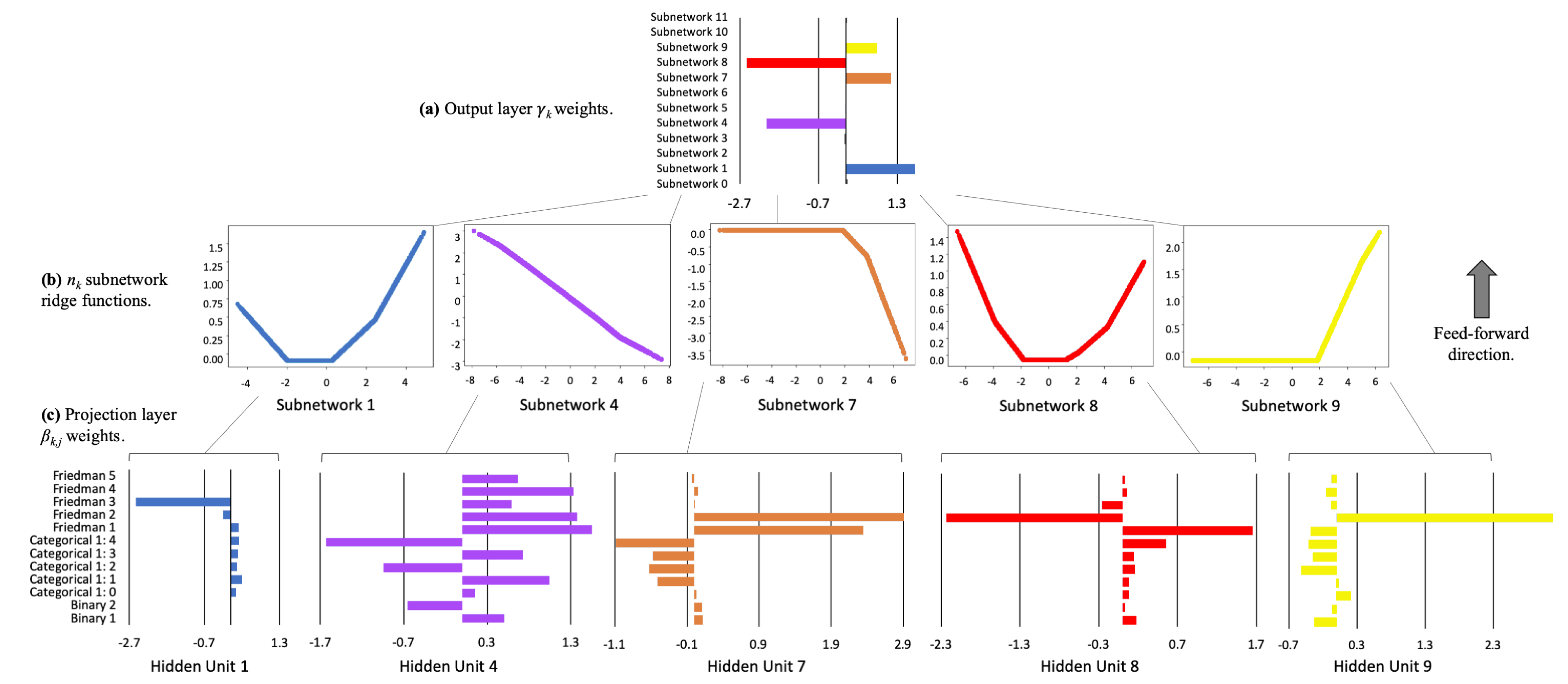 Information Free Full Text A Responsible Machine Learning Workflow With Focus On Interpretable Models Post Hoc Explanation And Discrimination Testing Html