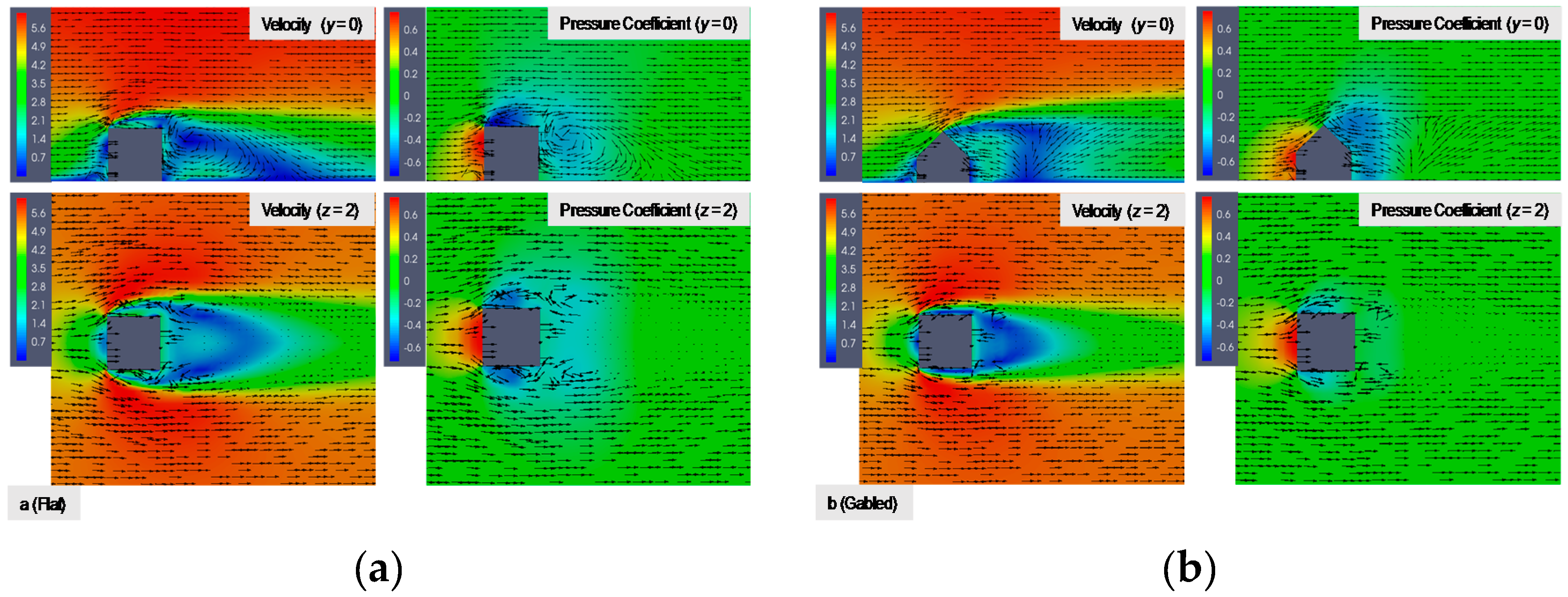 Infrastructures | Free Full-Text | CFD Evaluation of Philippine