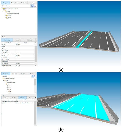 Infrastructures Free Full Text Integration Of Bim And Procedural Modeling Tools For Road Design