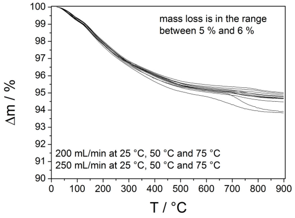download practical methods for optimal control and estimation using nonlinear programming, second edition (advances