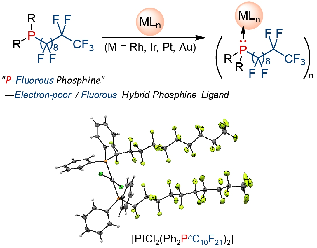 Inorganics Free Full Text P Fluorous Phosphines As Electron Poor Fluorous Hybrid Functional Ligands For Precious Metal Catalysts Synthesis Of Rh I Ir I Pt Ii And Au I Complexes Bearing P Fluorous Phosphine Ligands