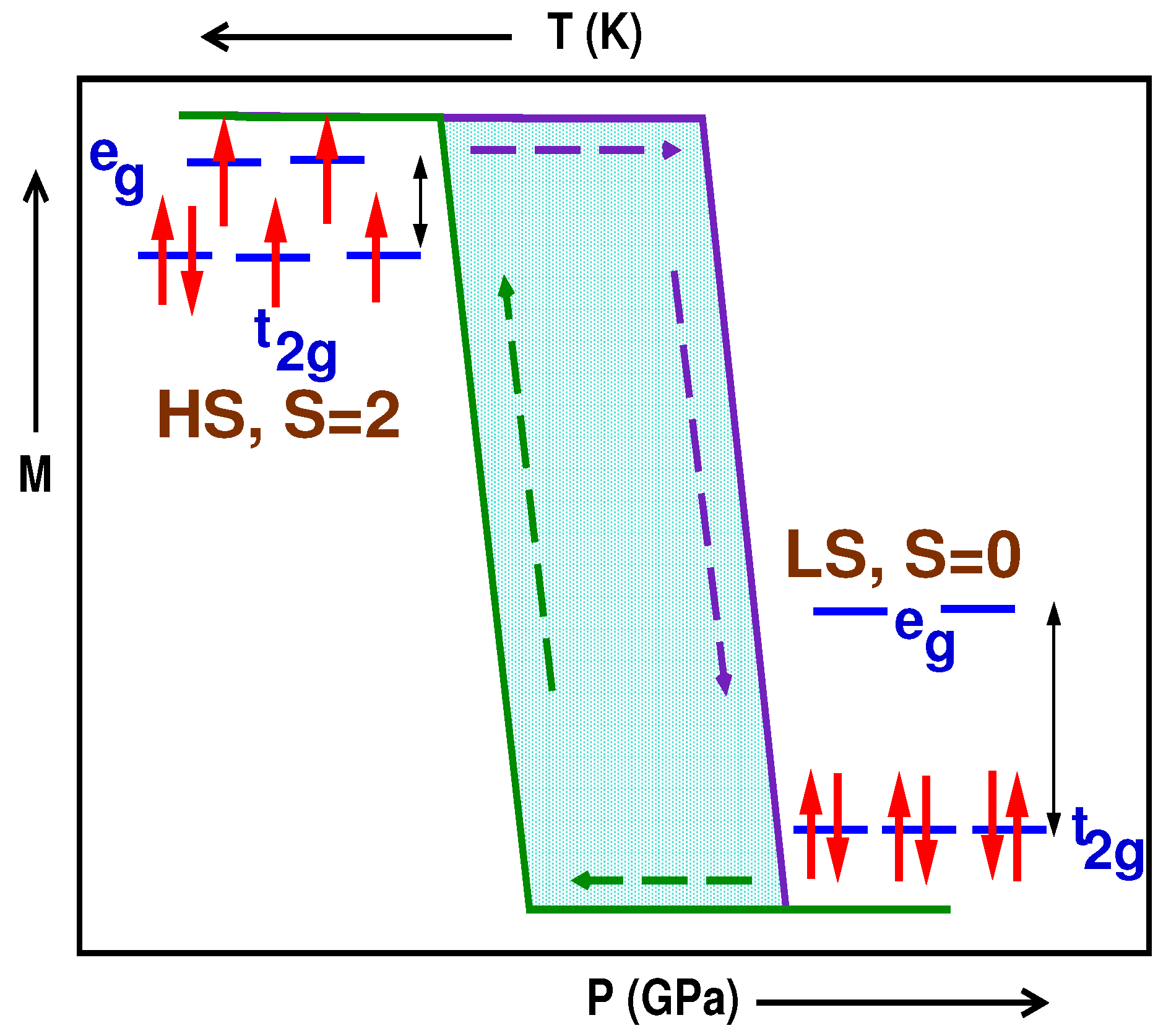 Inorganics Free Full Text Design And Control Of Cooperativity In Crossover Schematic No
