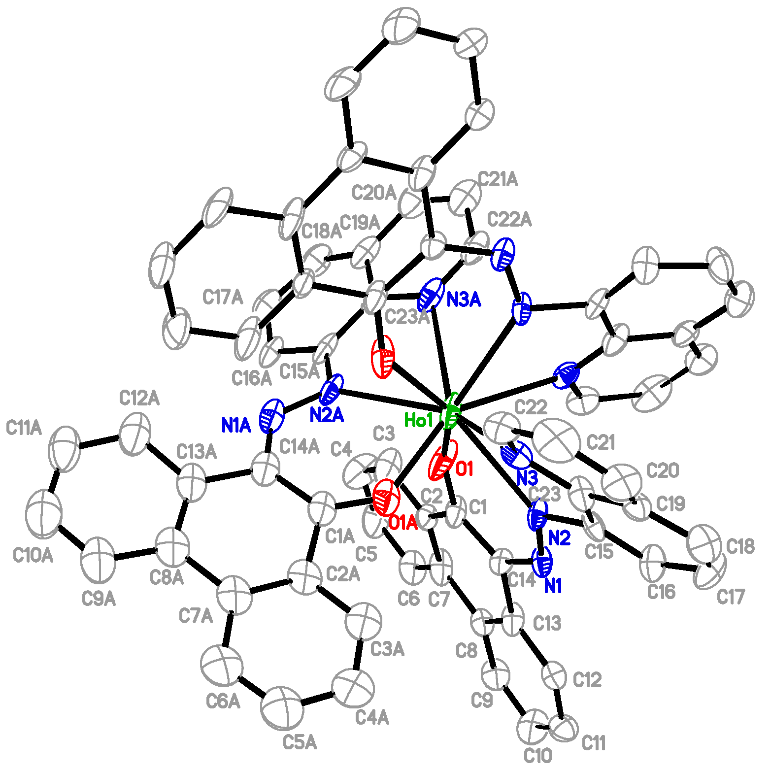 in anics free full text homoleptic lanthanide plexes The Structure and of the Atom and What the Atom Is Made Of no
