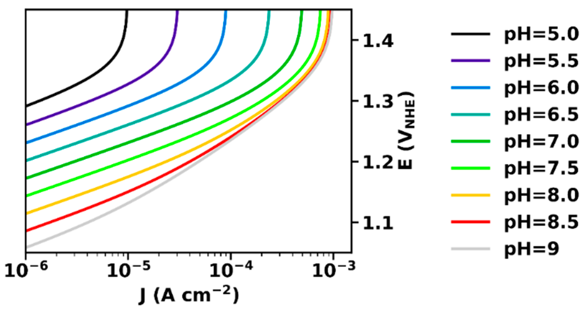 Inorganics   Free Full-Text   Modelling the (Essential) Role of