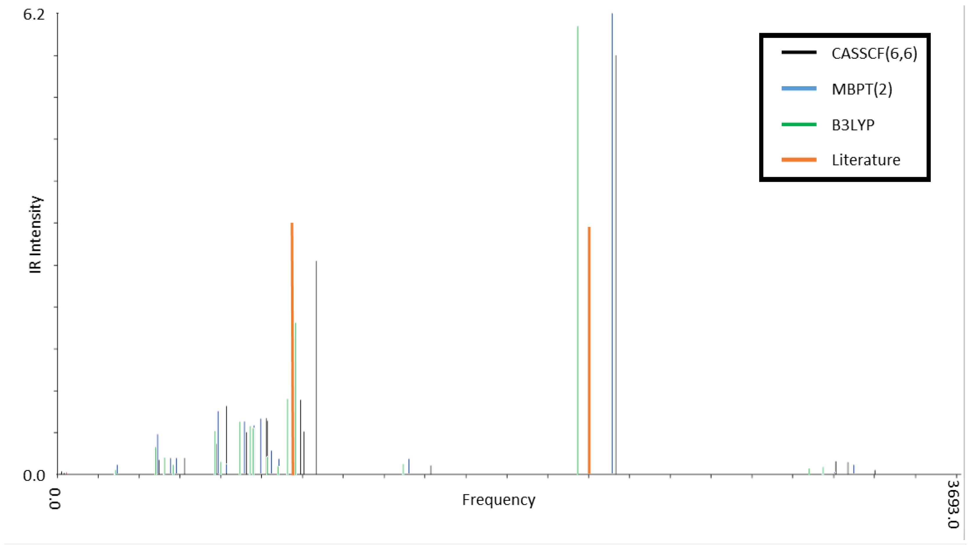 Inorganics   Free Full-Text   The Lowest-Energy Isomer of