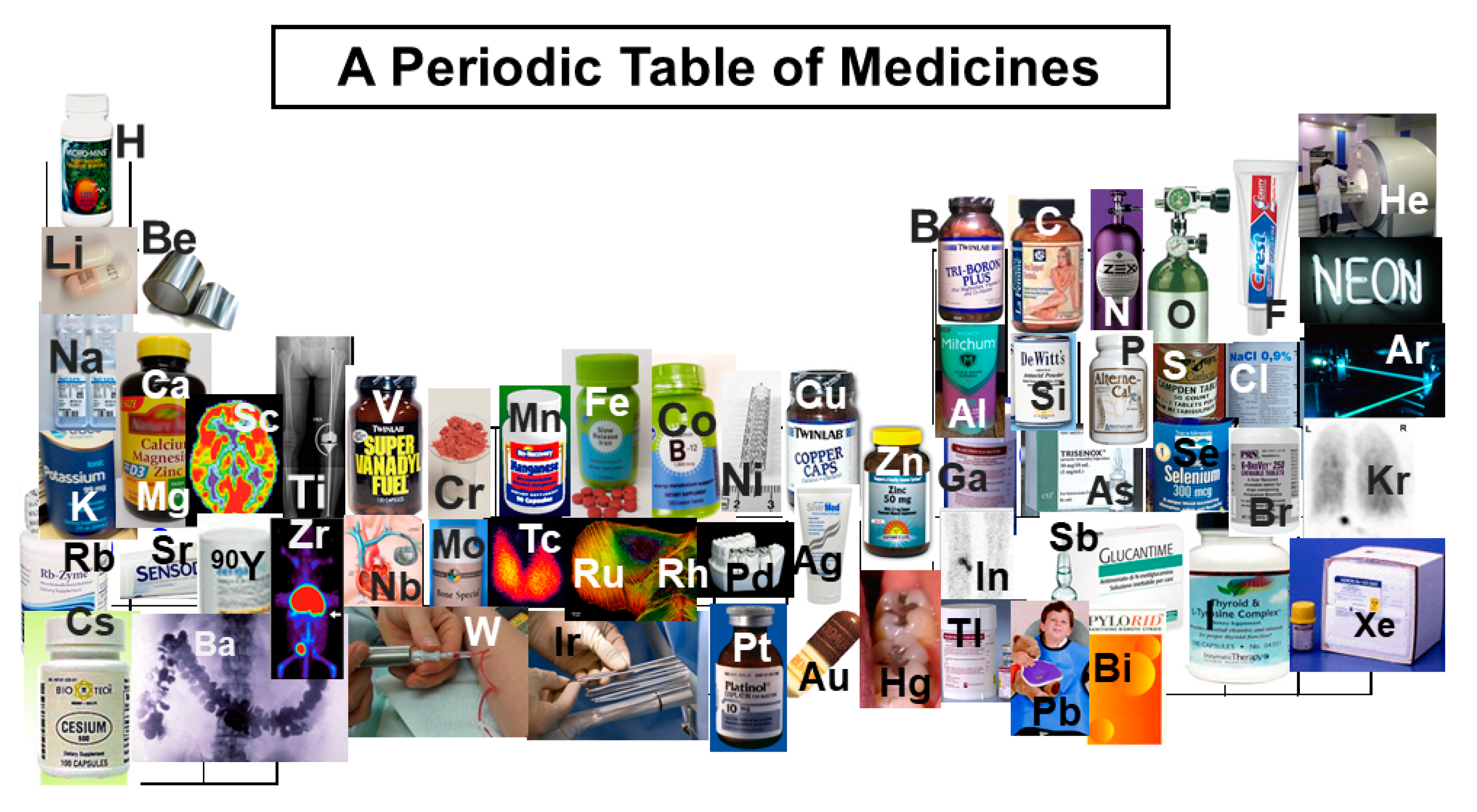 Inorganics Free Full Text The First Row Transition Metals In The Periodic Table Of Medicine Html