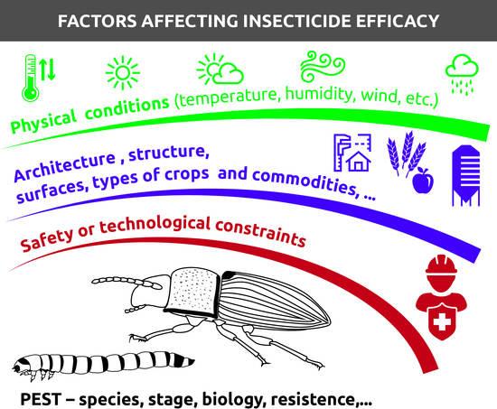 Tratamente cu fungicide si insecticide in cultura de mazare. Acum este momentul lor! - Alcedo