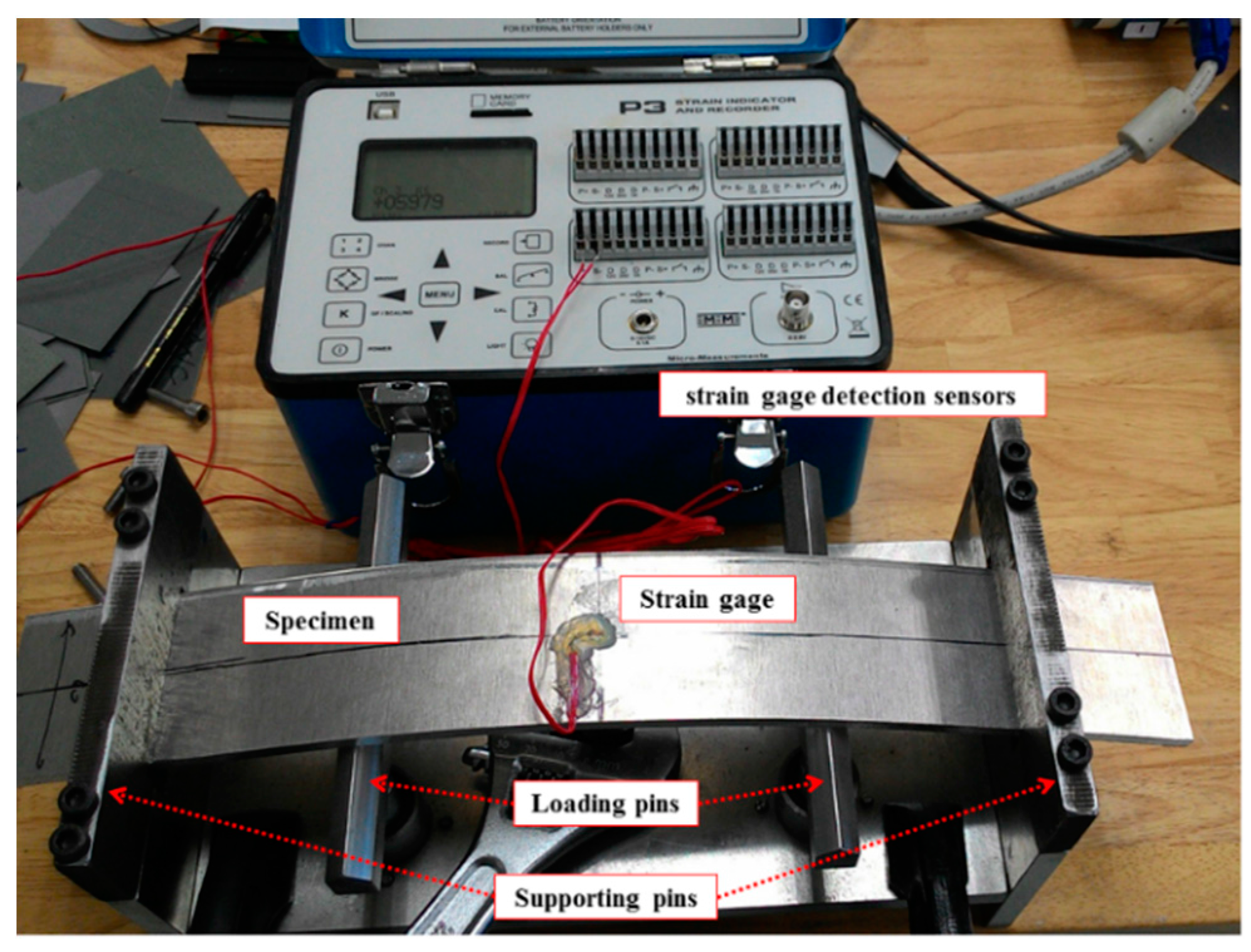 Inventions | Free Full-Text | Residual Strain Measurement Using Wire ...