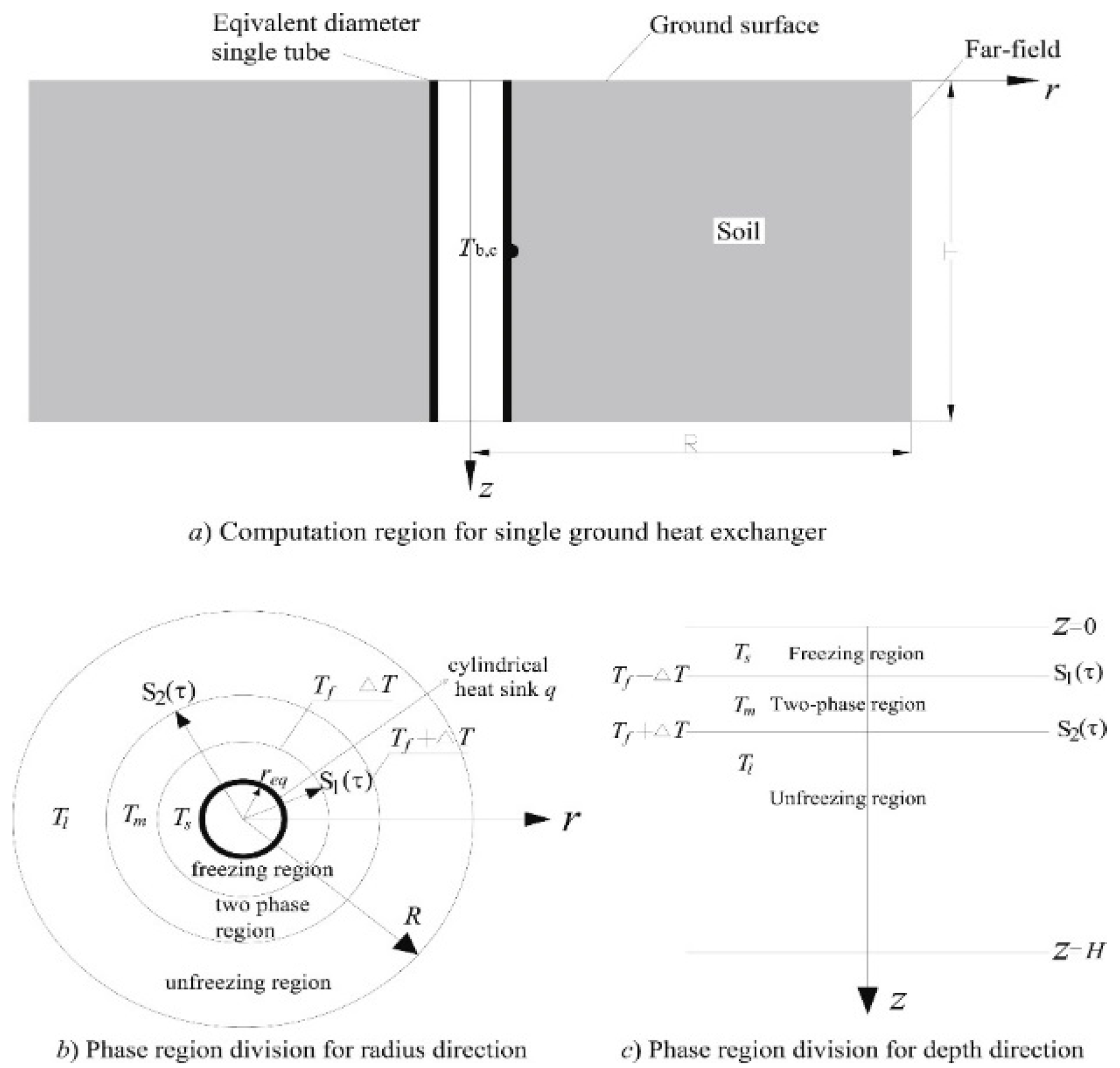 Diagram  Wiring Unit Diagram Coil Fan Trane B12al03 Full