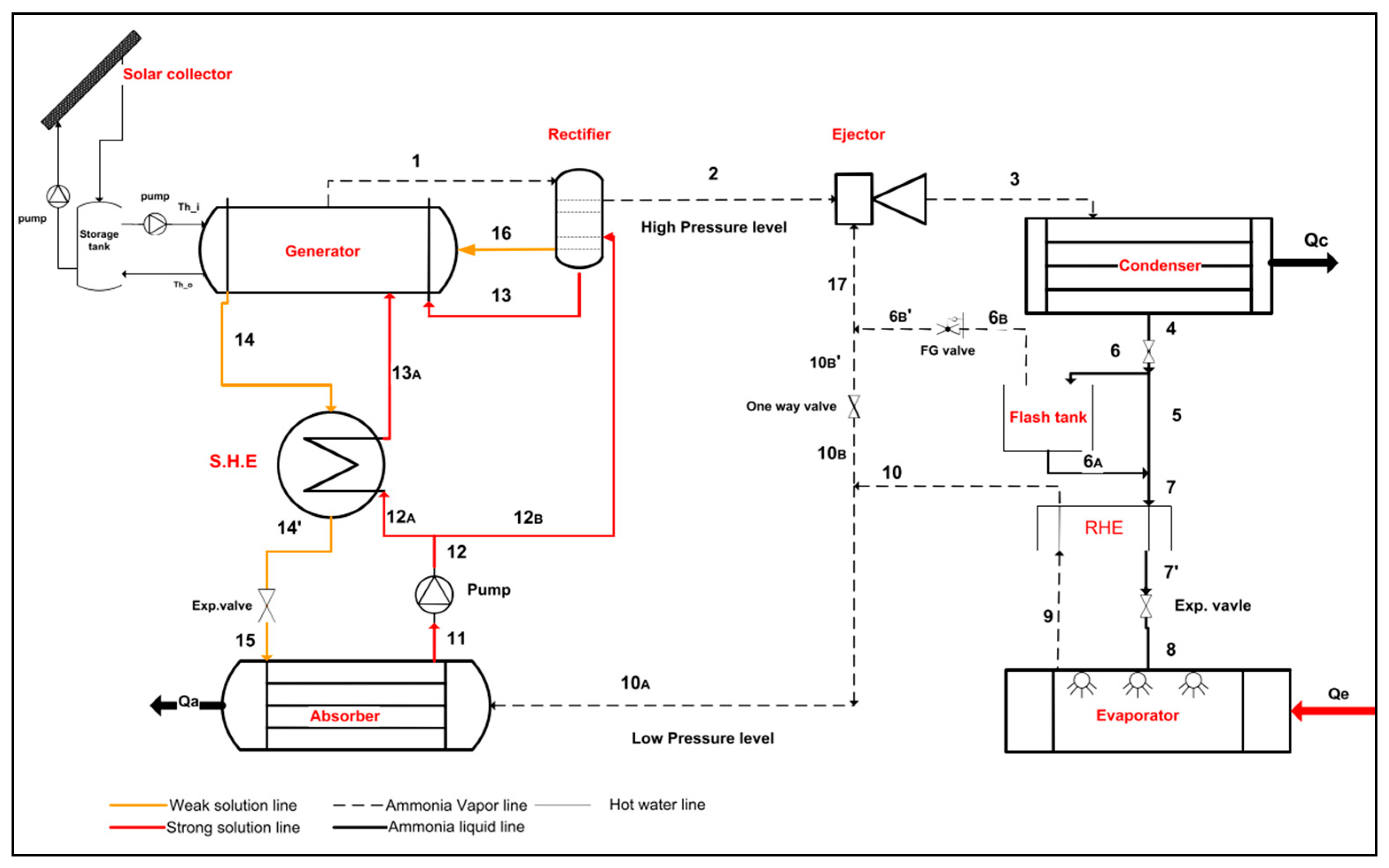 To Boiler To Zone Valve Wiring Diagram Furthermore Miller Gas Furnace