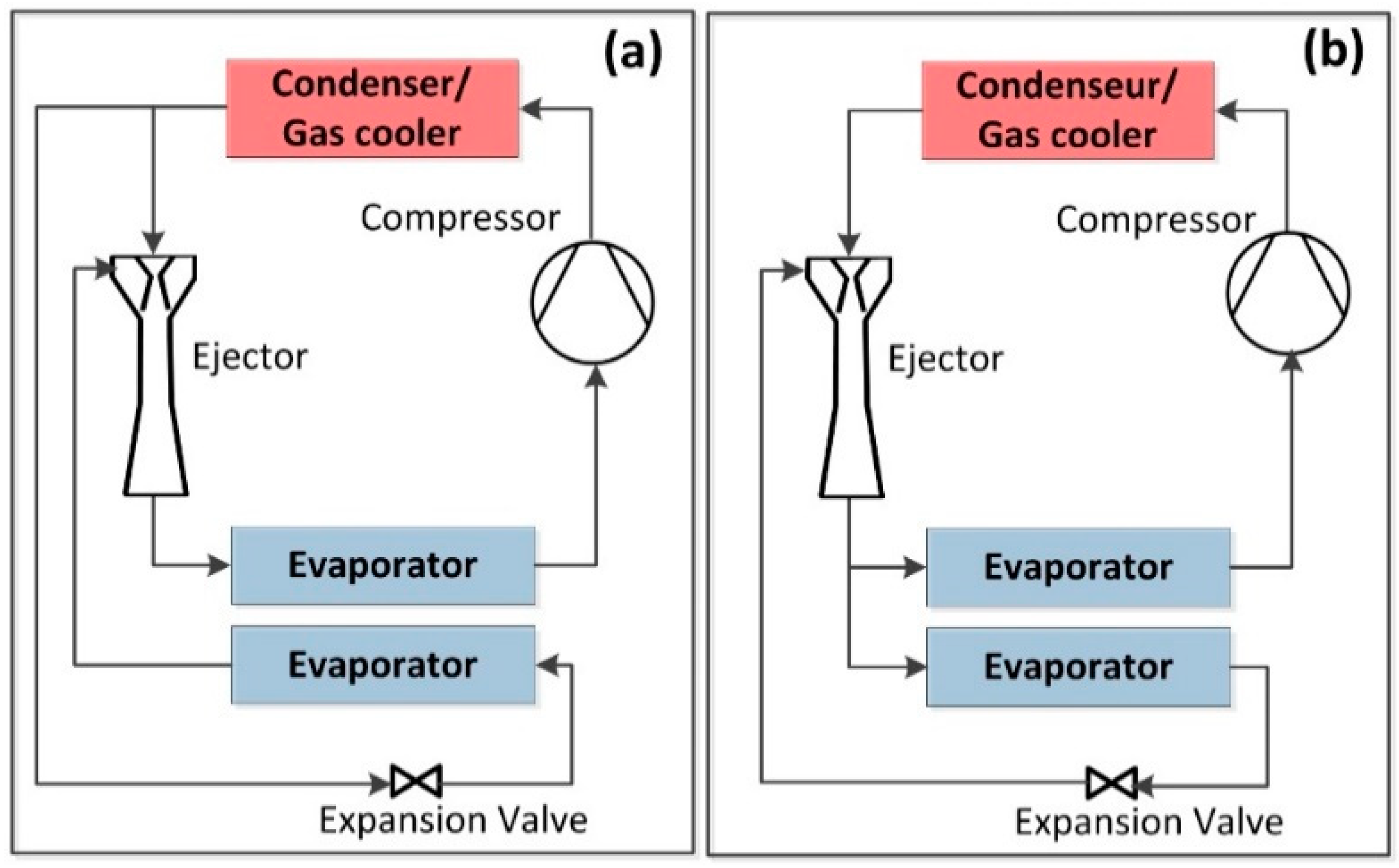 Inventions | Free Full-Text | Current Advances in Ejector