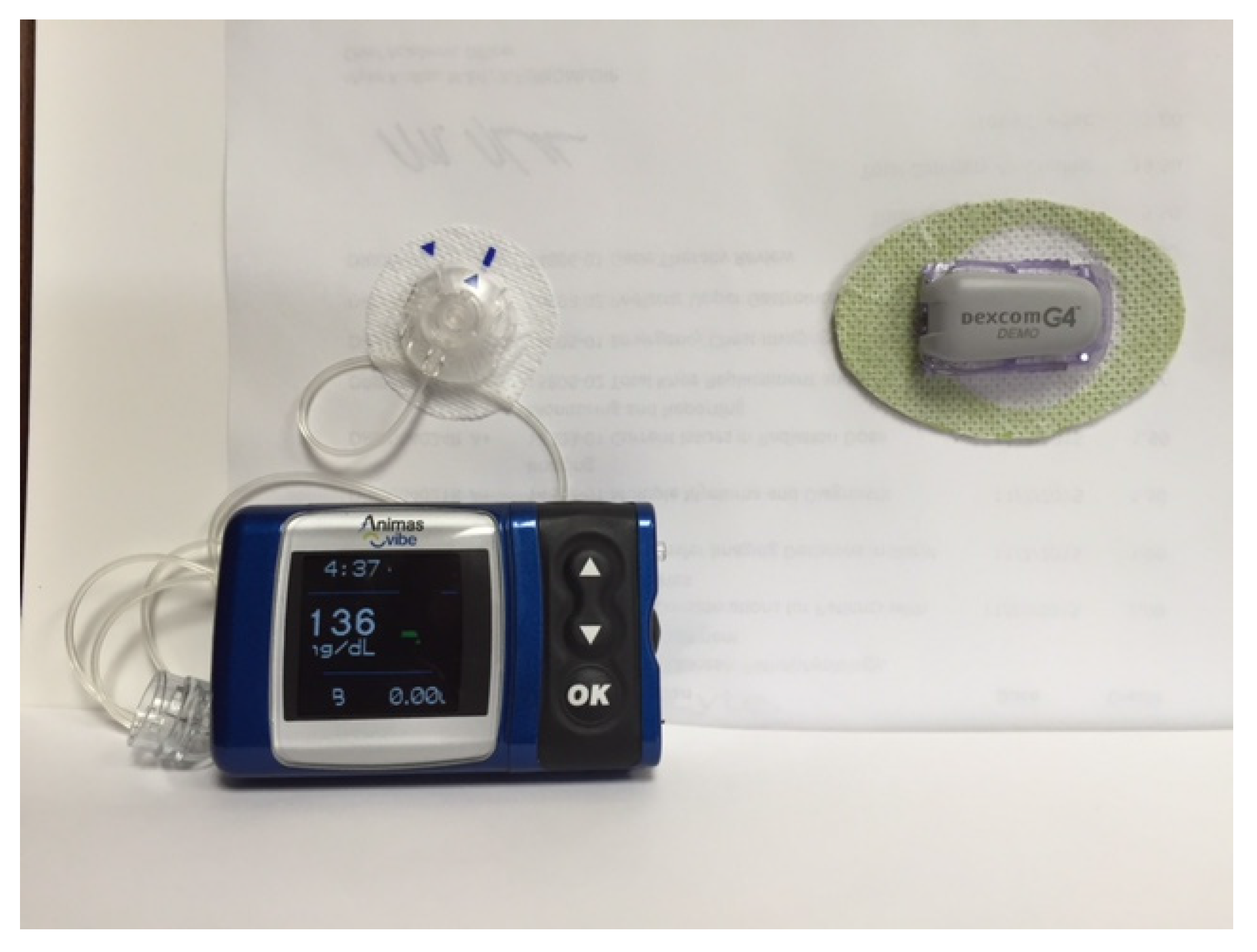 Jcm Free Full Text An Overview Of Insulin Pumps And