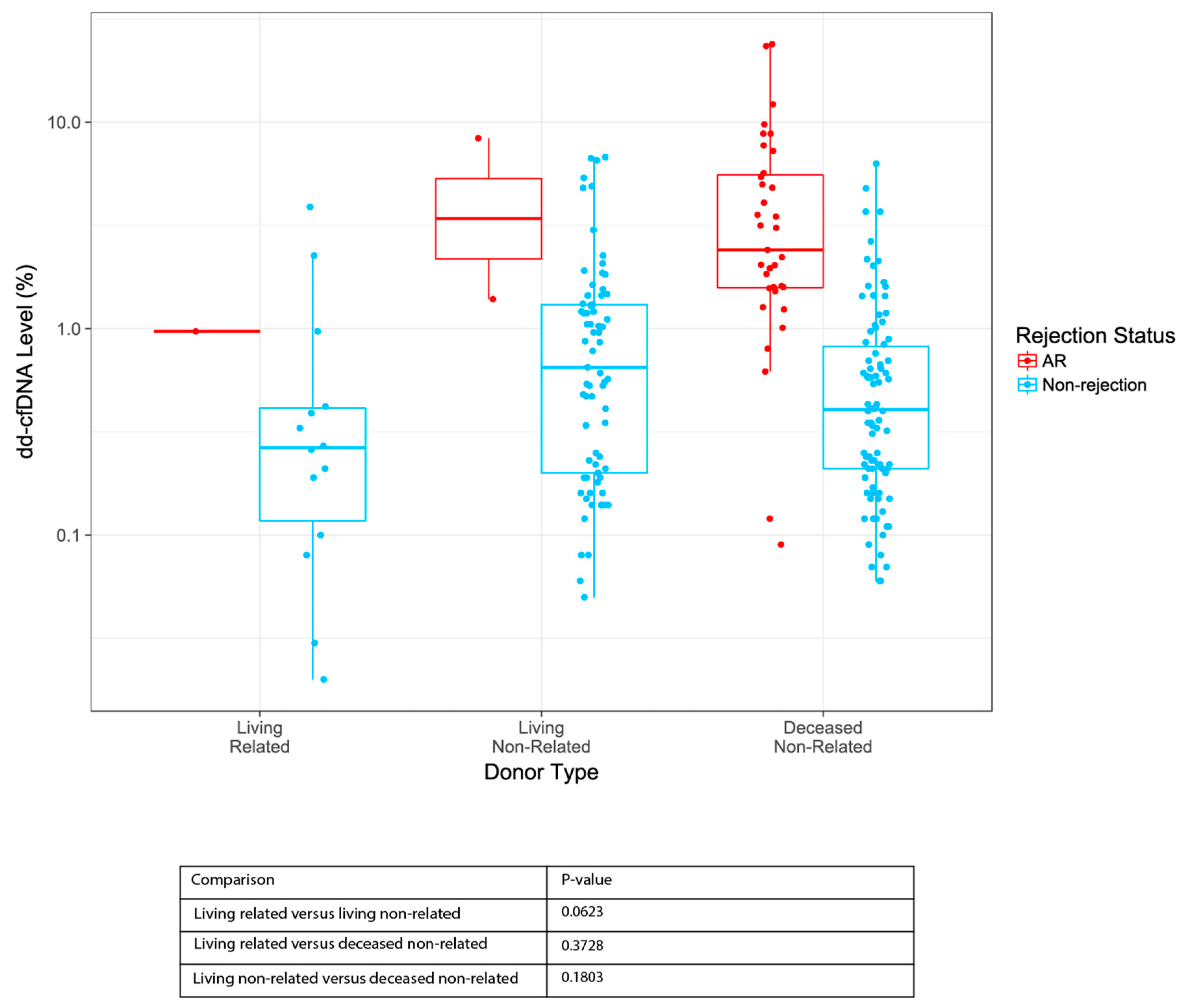 JCM | Free Full-Text | Optimizing Detection of Kidney