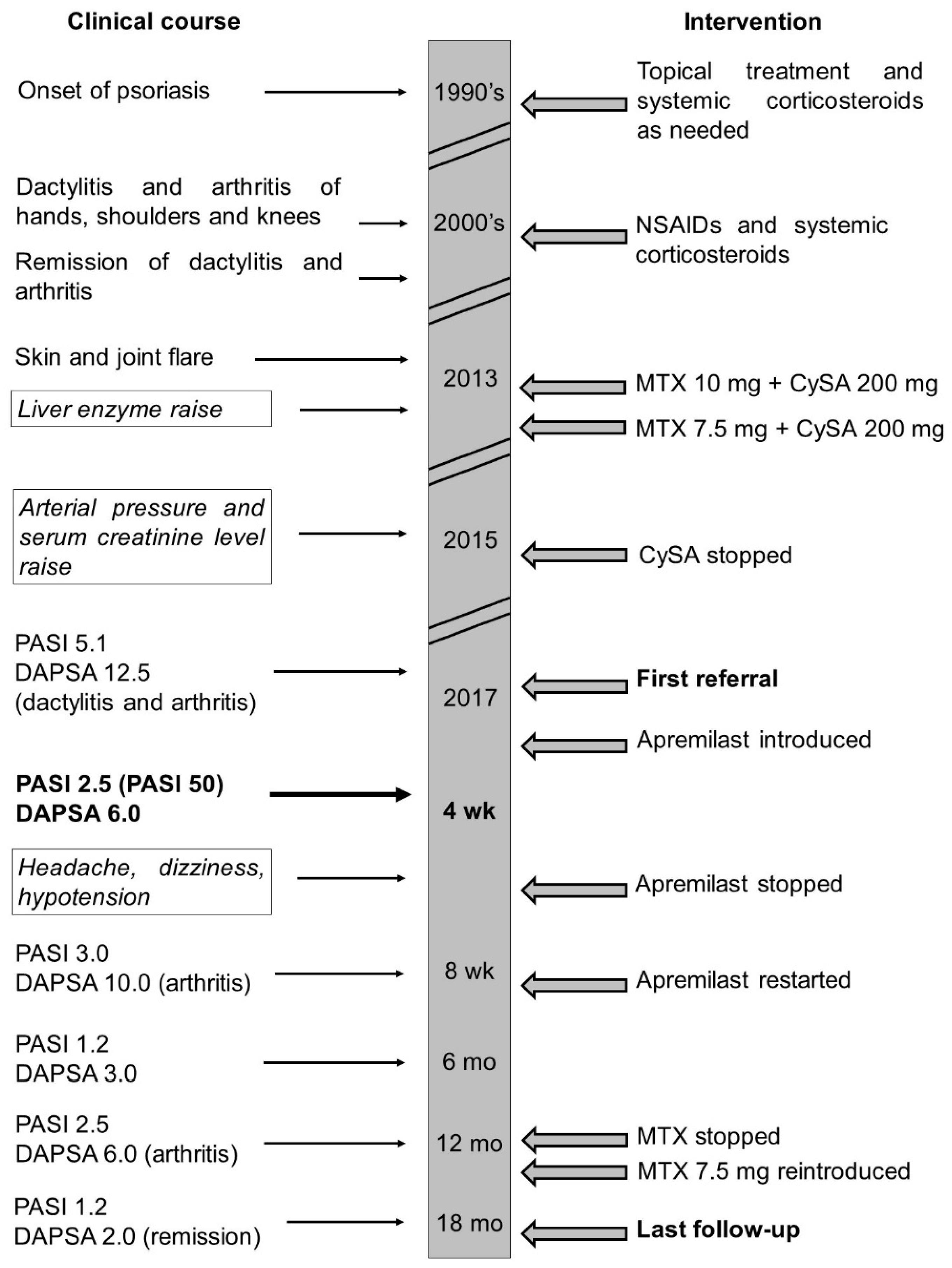 Jcm Free Full Text Efficacy And Metabolic Effect On