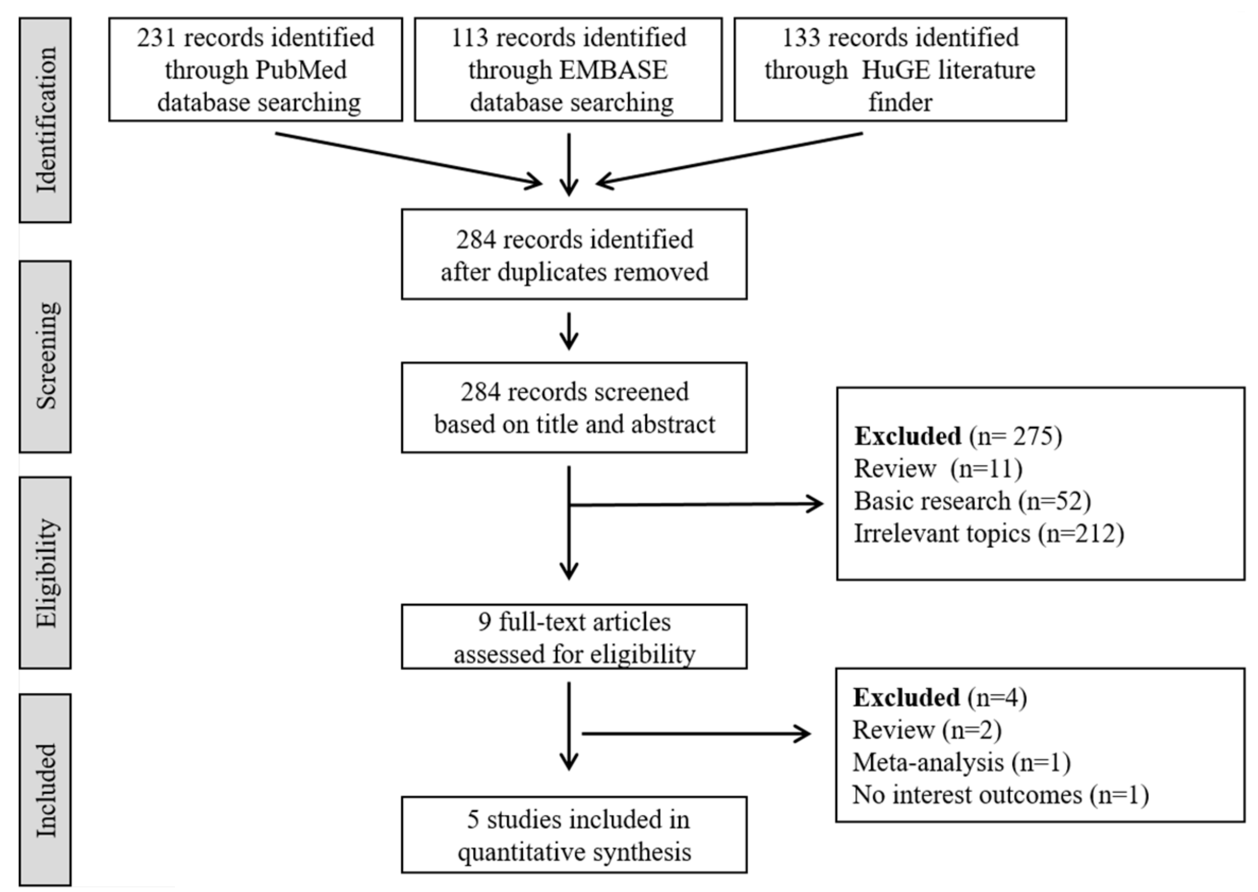 JCM | Free Full-Text | Genome-Wide Association between the