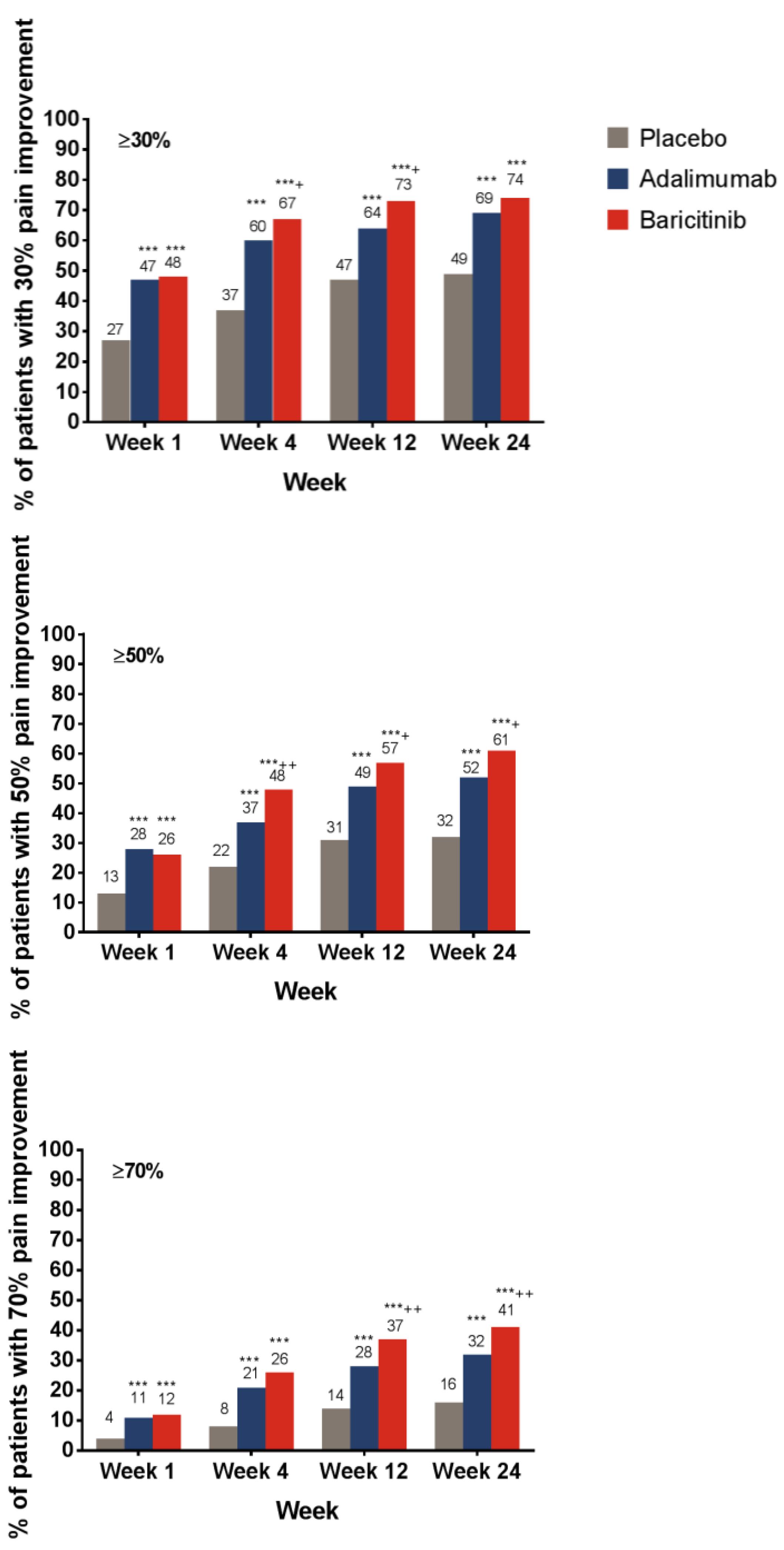 JCM | Free Full-Text | Achieving Pain Control in Rheumatoid