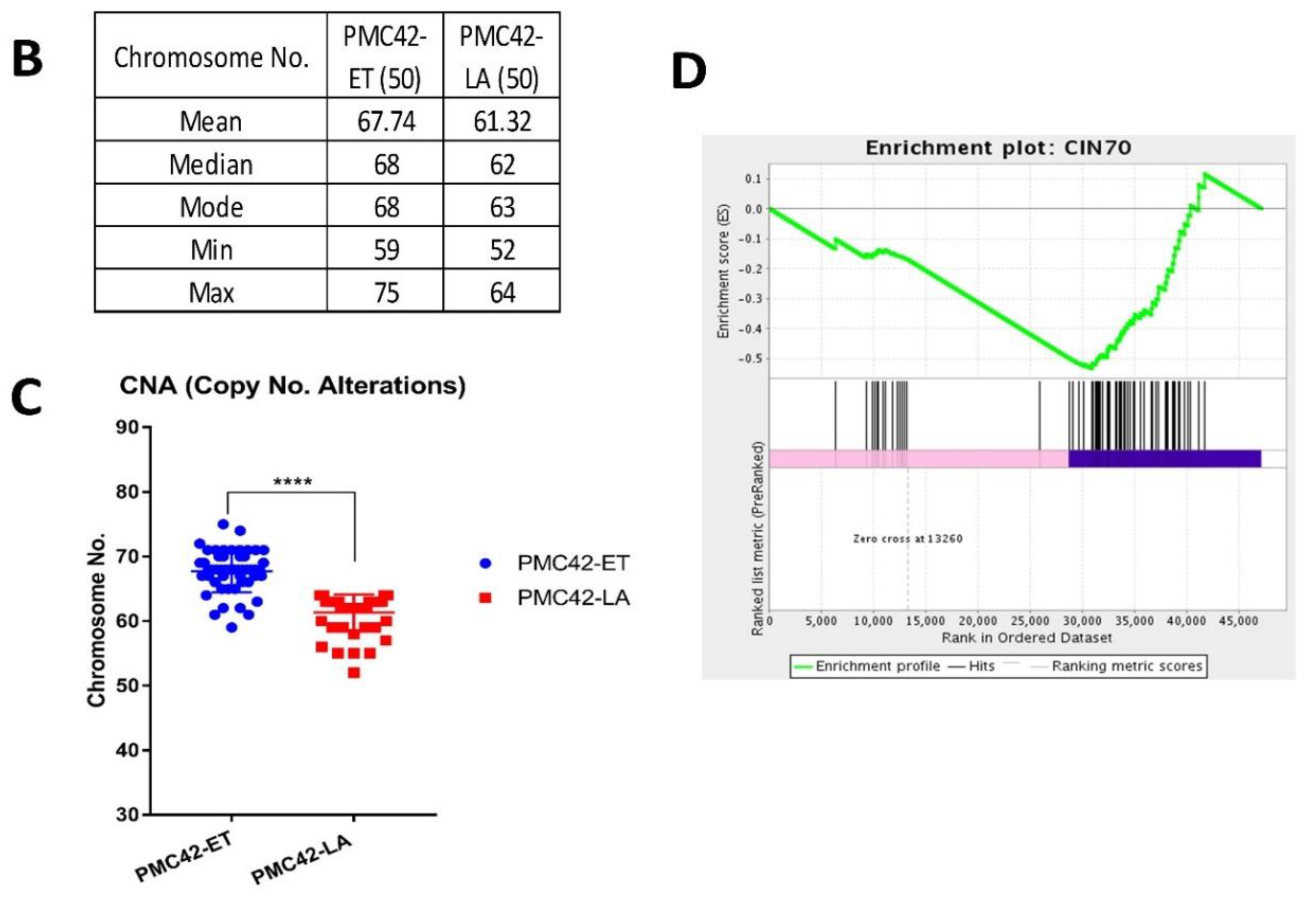 JCM | Free Full-Text | Multi-Omics Characterization of the