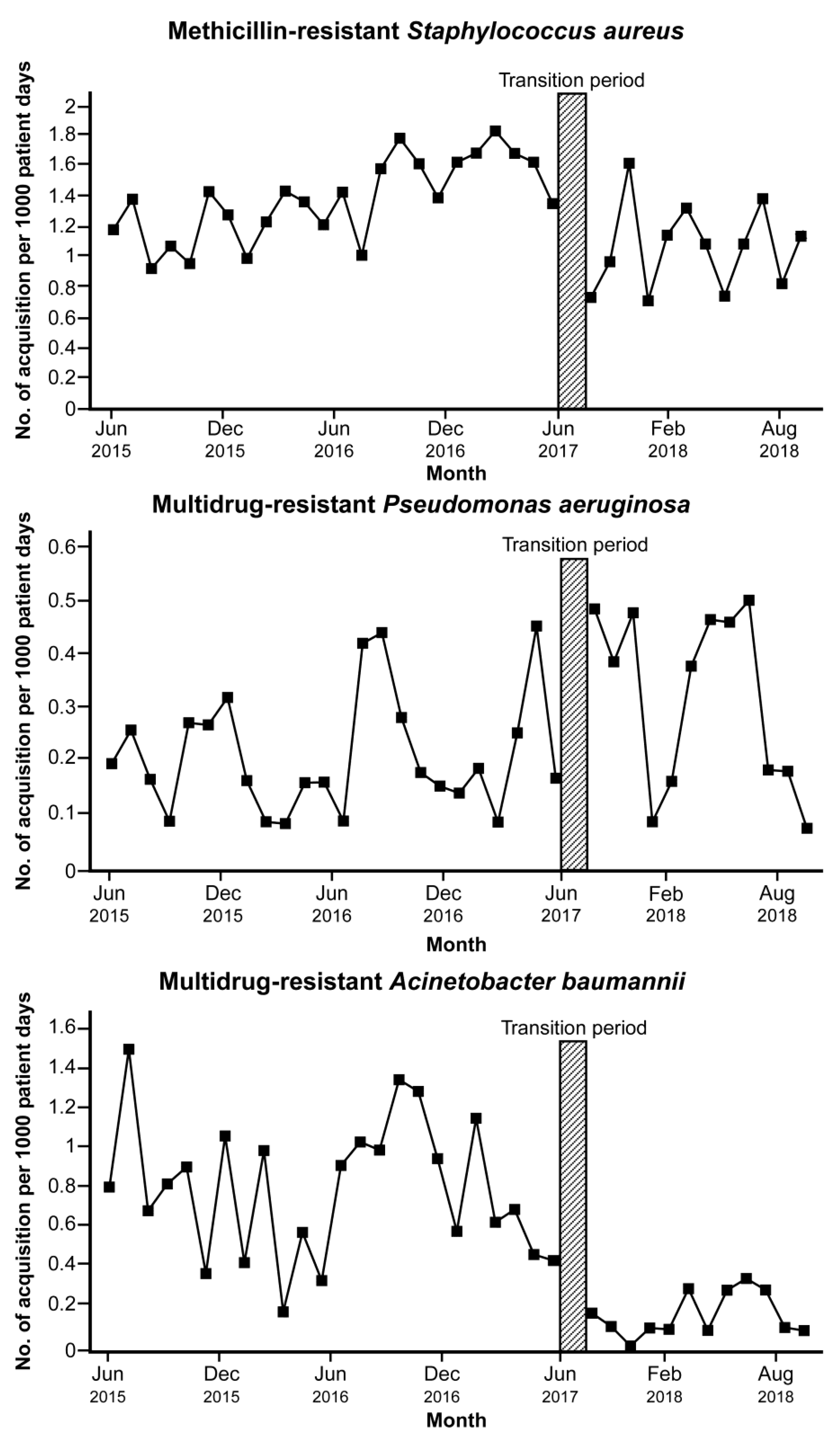 JCM | Free Full-Text | Impact of an Infectious Disease