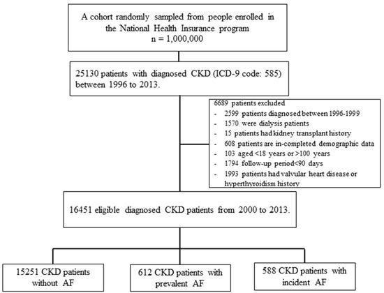 Journal of Clinical Medicine   An Open Access Journal from MDPI