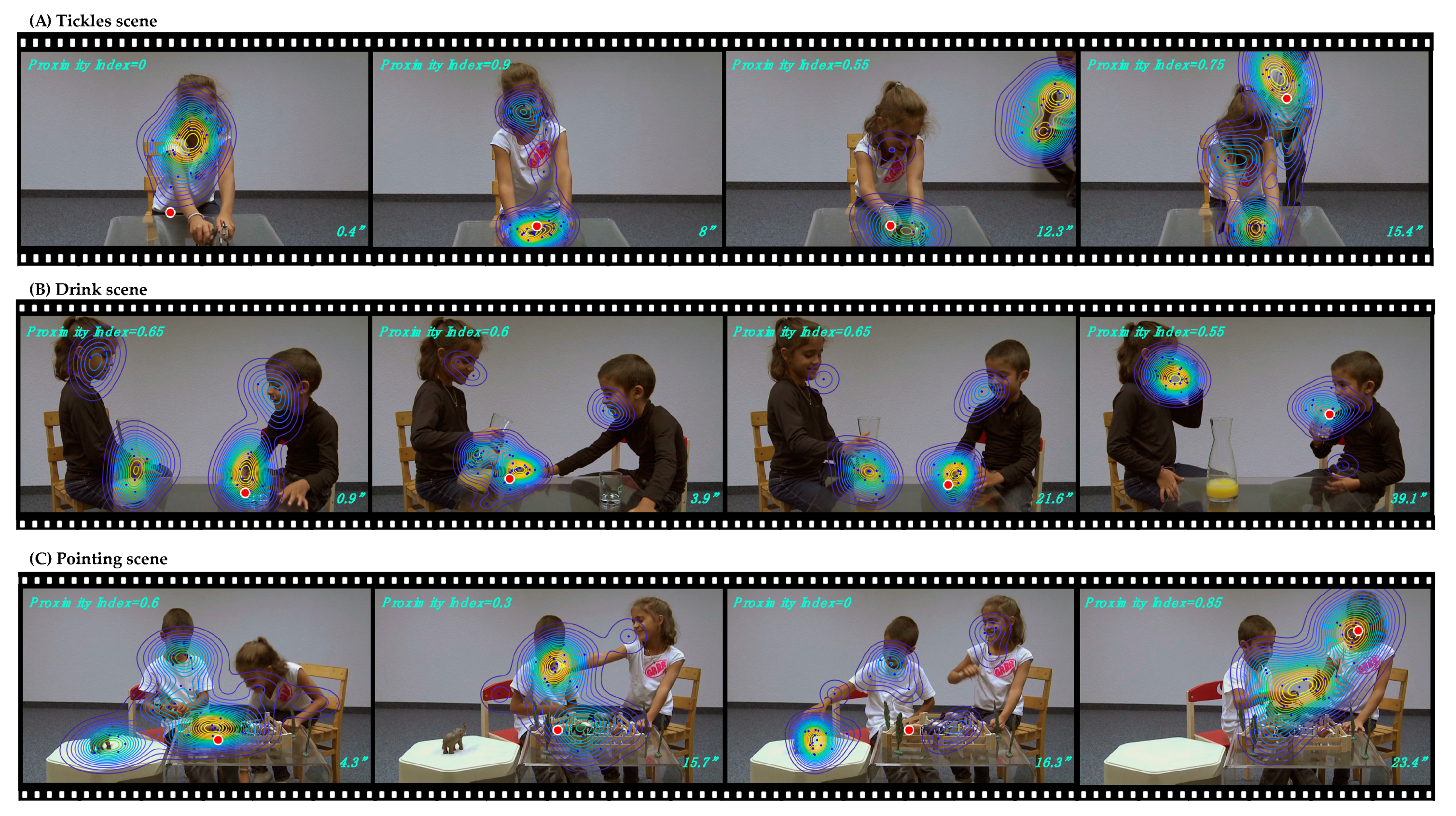 Screening For Autism Spectrum Disorders State Of The Art In Europe >> Jcm Free Full Text Sensory Processing Issues And Their