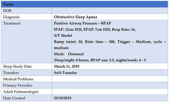 JCM | Special Issue : Treatment of Obstructive Sleep Apnea:  State-of-the-Art and Future Directions